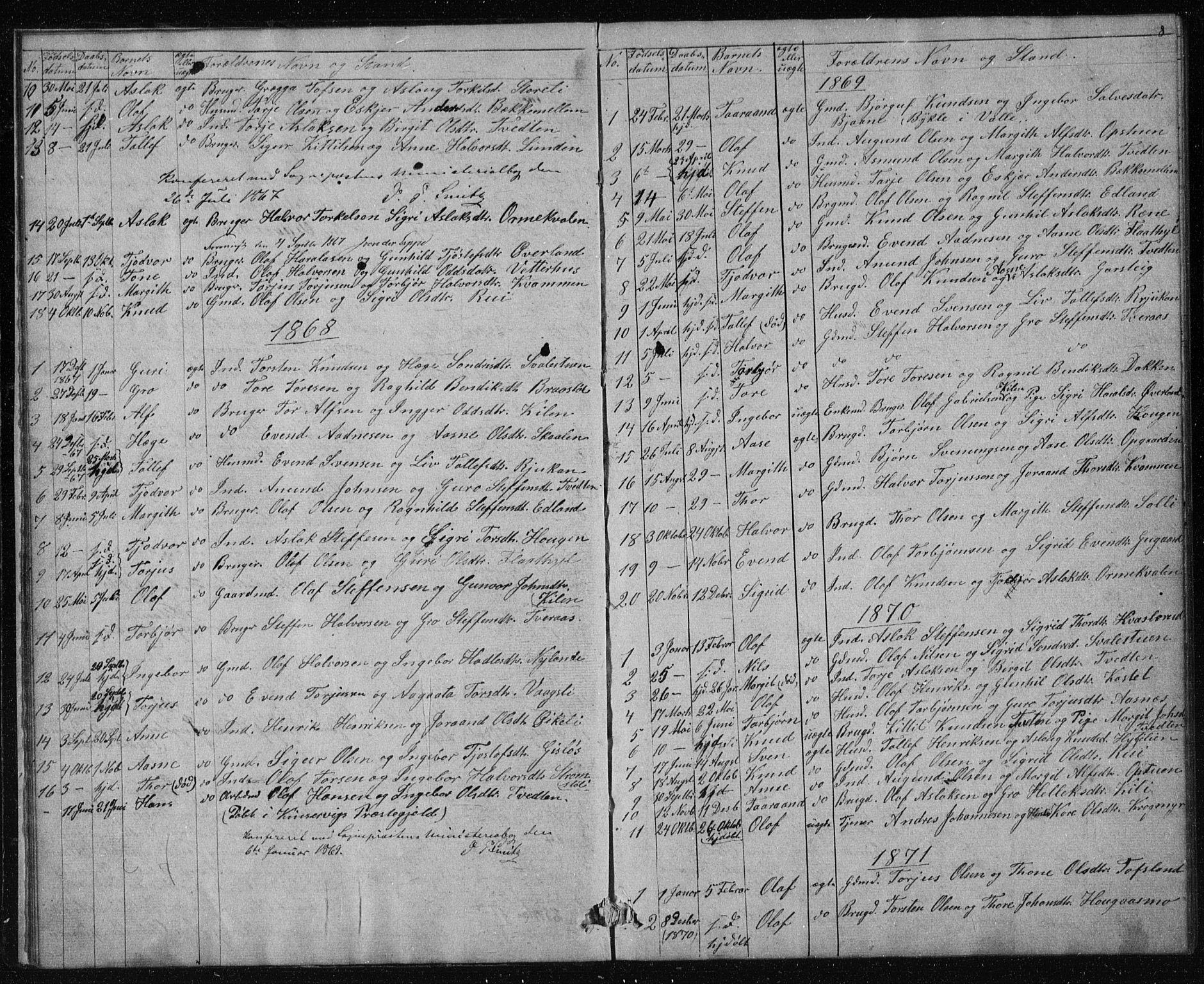 SAKO, Vinje kirkebøker, G/Gc/L0001: Klokkerbok nr. III 1, 1850-1893, s. 8