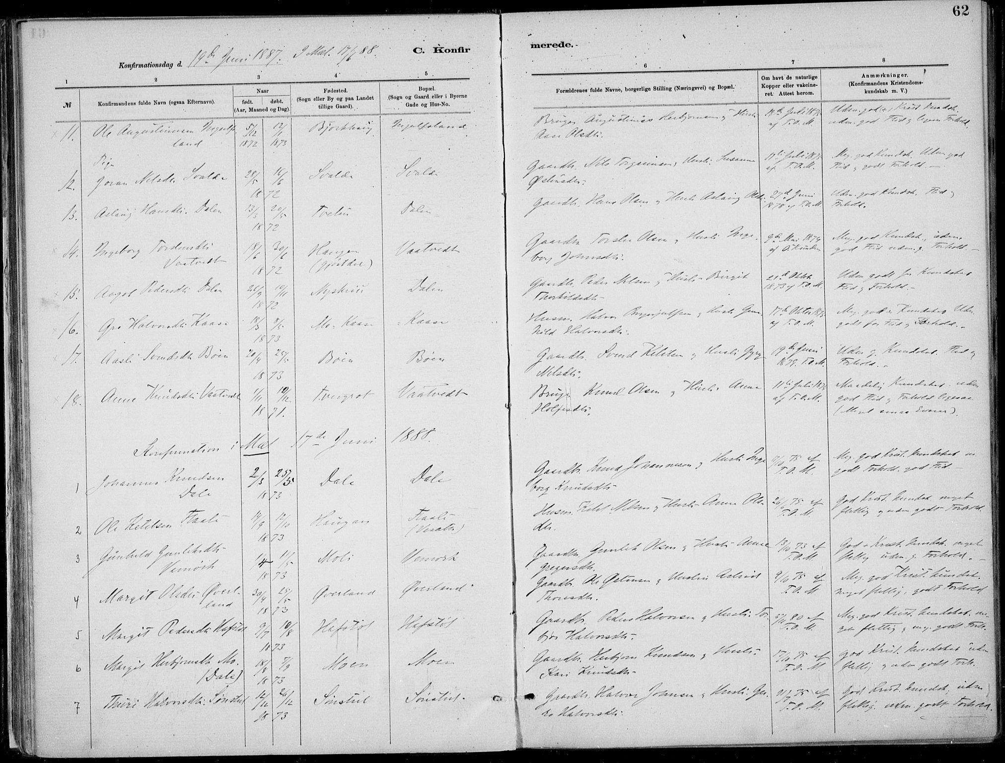 SAKO, Rjukan kirkebøker, F/Fa/L0001: Ministerialbok nr. 1, 1878-1912, s. 62