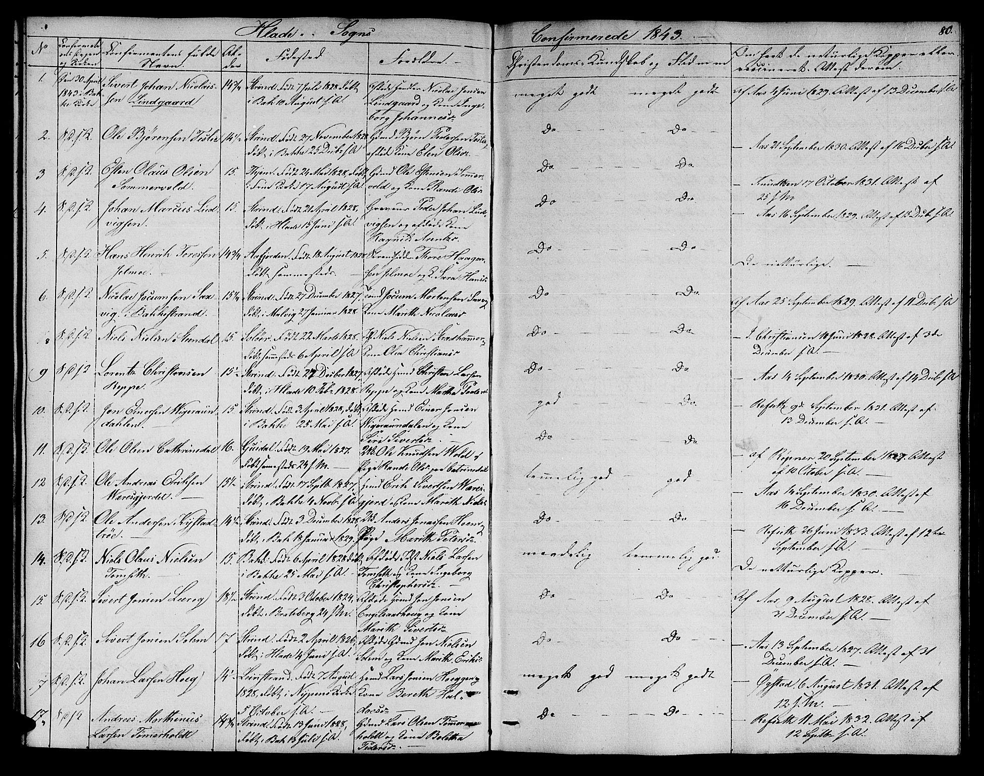 SAT, Ministerialprotokoller, klokkerbøker og fødselsregistre - Sør-Trøndelag, 606/L0309: Klokkerbok nr. 606C05, 1841-1849, s. 80