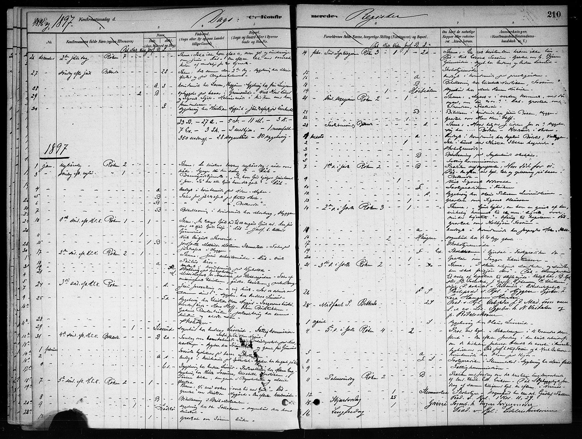 SAKO, Røyken kirkebøker, F/Fa/L0008: Ministerialbok nr. 8, 1880-1897, s. 210