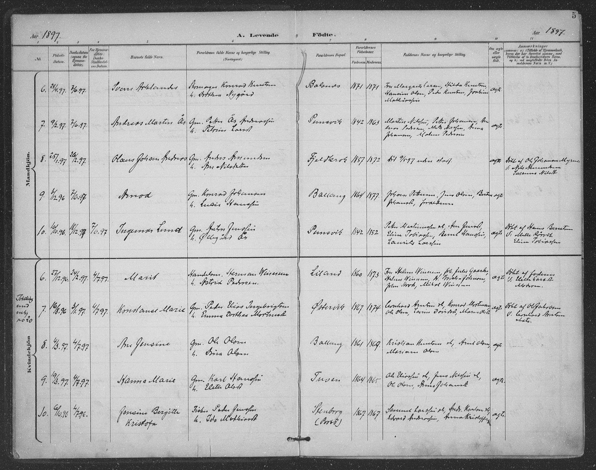 SAT, Ministerialprotokoller, klokkerbøker og fødselsregistre - Nordland, 863/L0899: Ministerialbok nr. 863A11, 1897-1906, s. 5