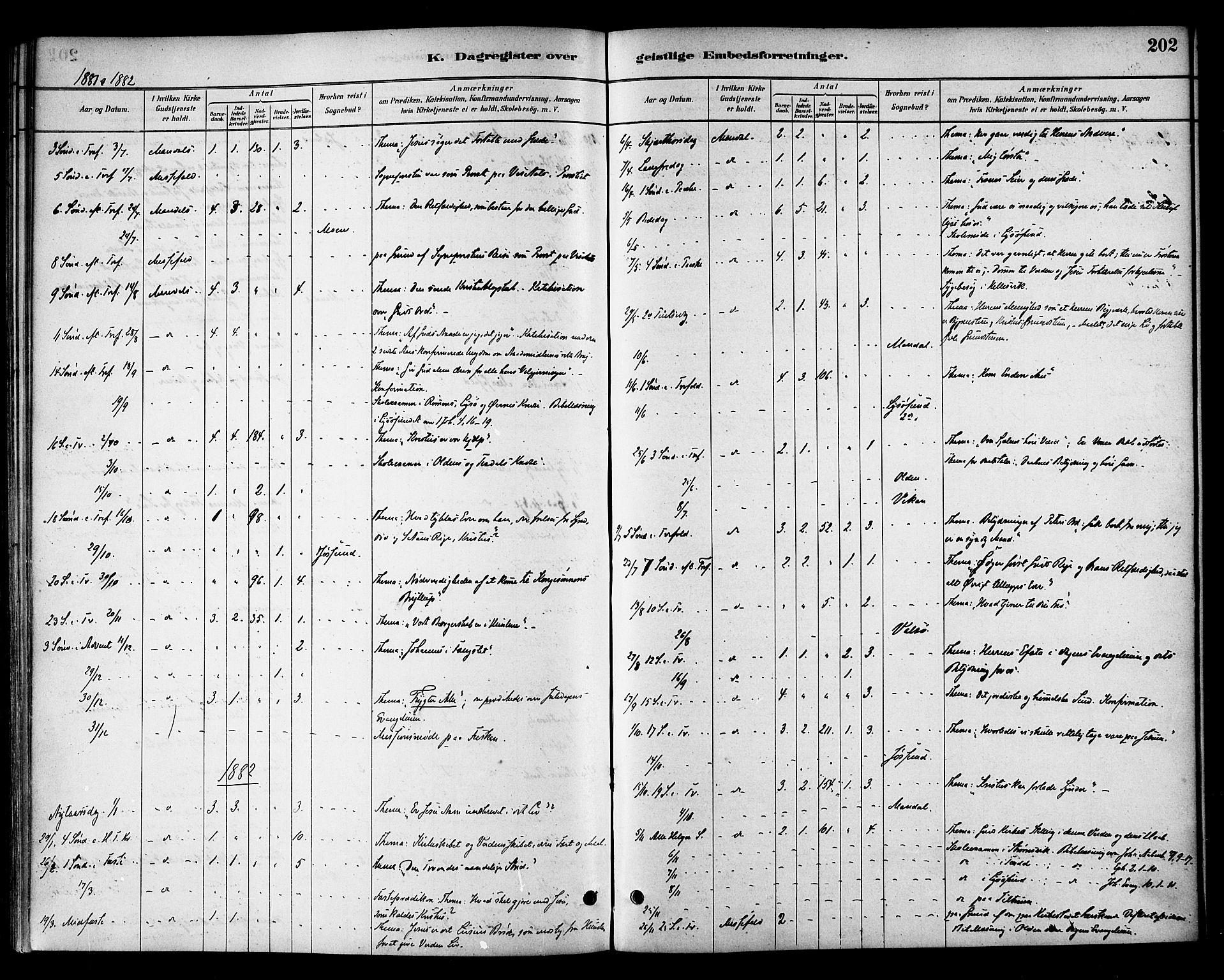SAT, Ministerialprotokoller, klokkerbøker og fødselsregistre - Sør-Trøndelag, 654/L0663: Ministerialbok nr. 654A01, 1880-1894, s. 202