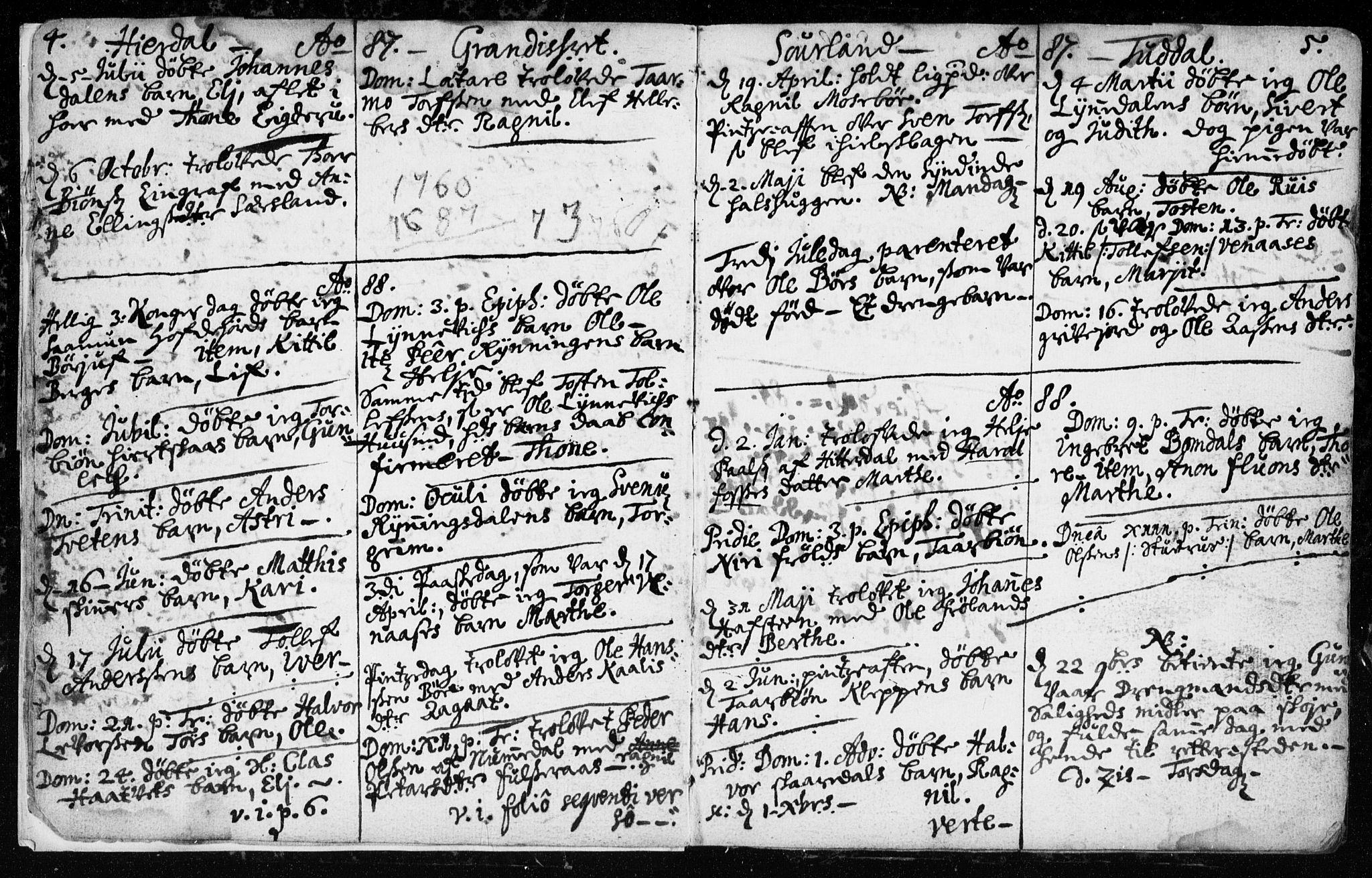 SAKO, Hjartdal kirkebøker, F/Fa/L0001: Ministerialbok nr. I 1, 1685-1714, s. 4-5