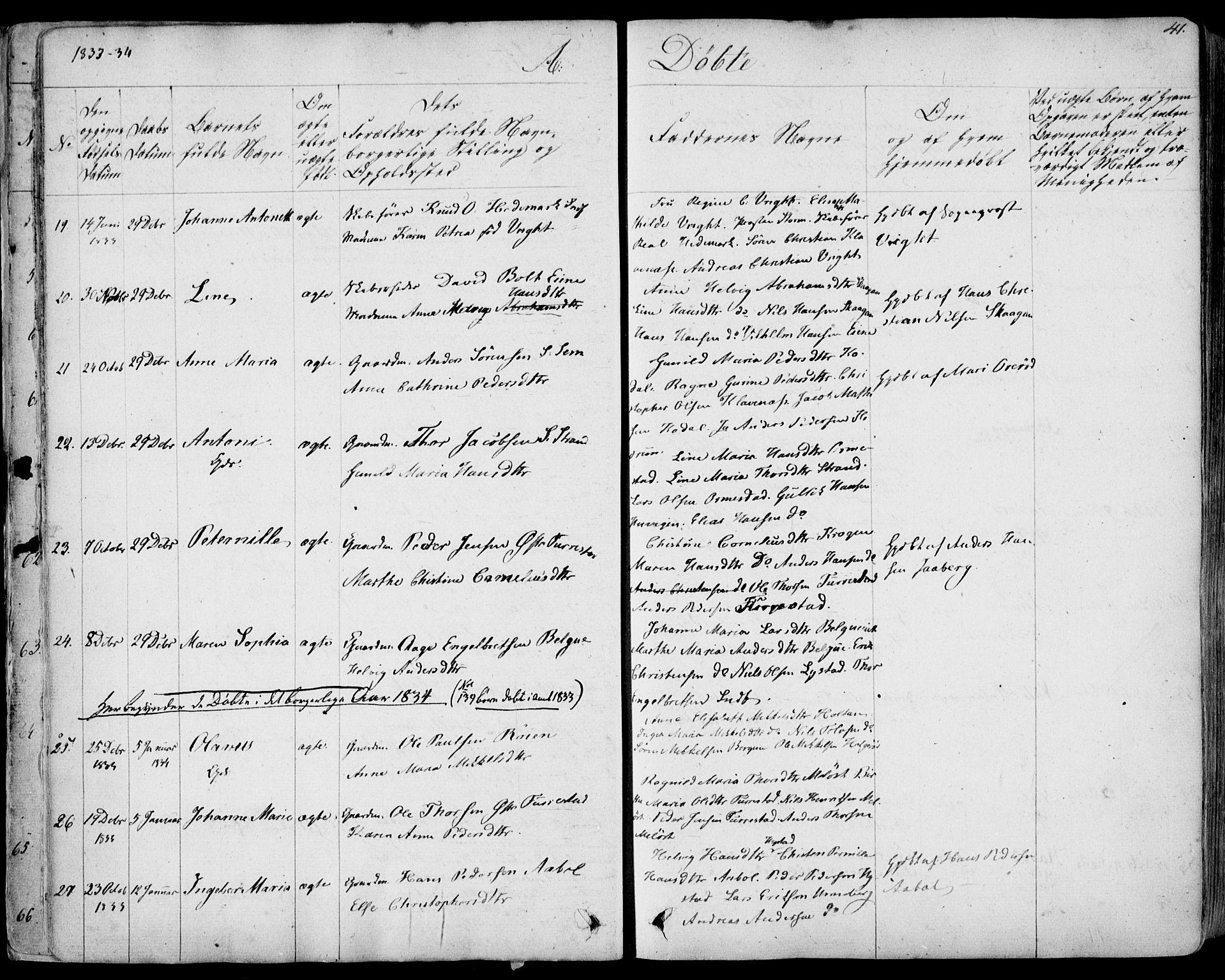 SAKO, Sandar kirkebøker, F/Fa/L0005: Ministerialbok nr. 5, 1832-1847, s. 40-41