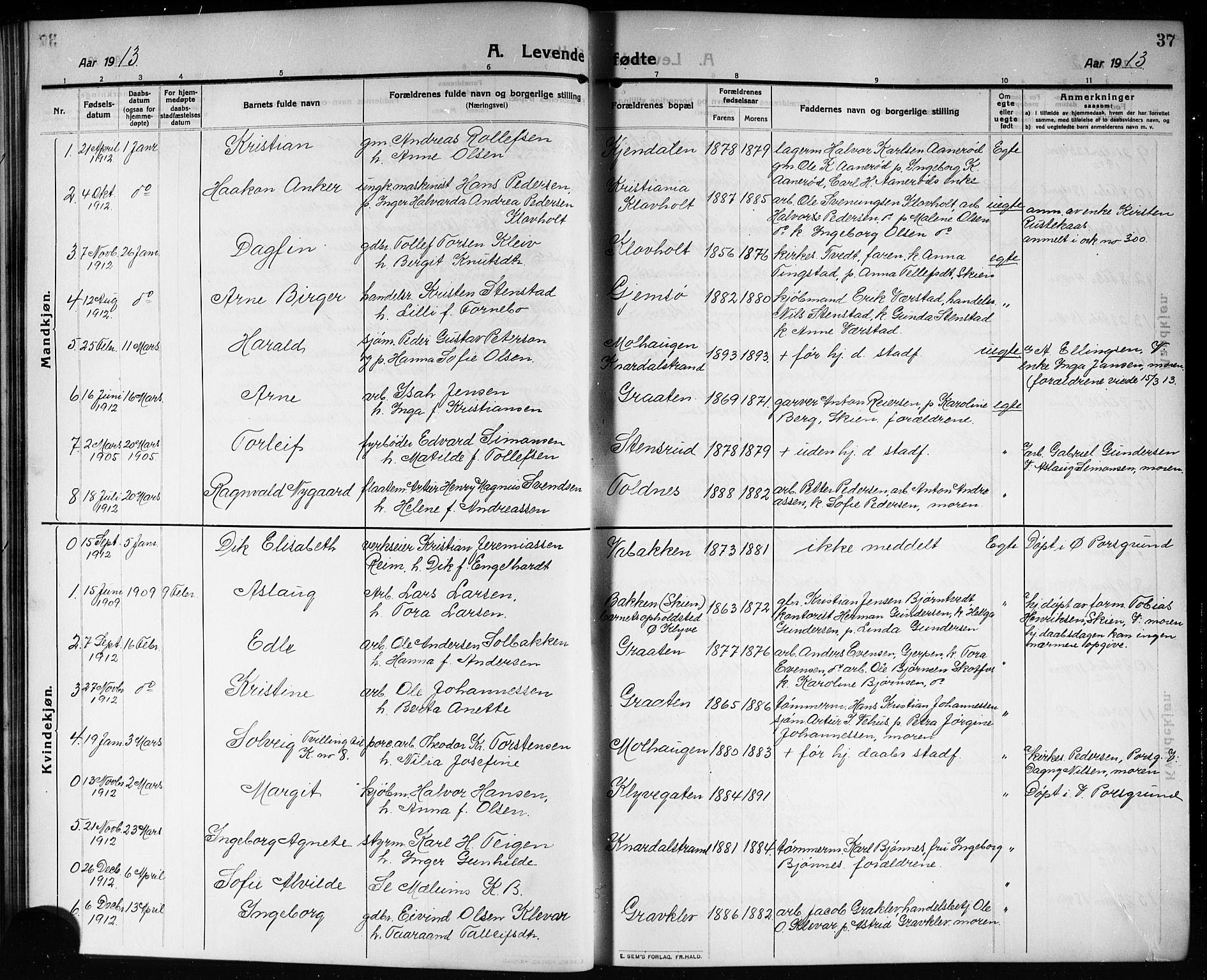 SAKO, Solum kirkebøker, G/Ga/L0009: Klokkerbok nr. I 9, 1909-1922, s. 37