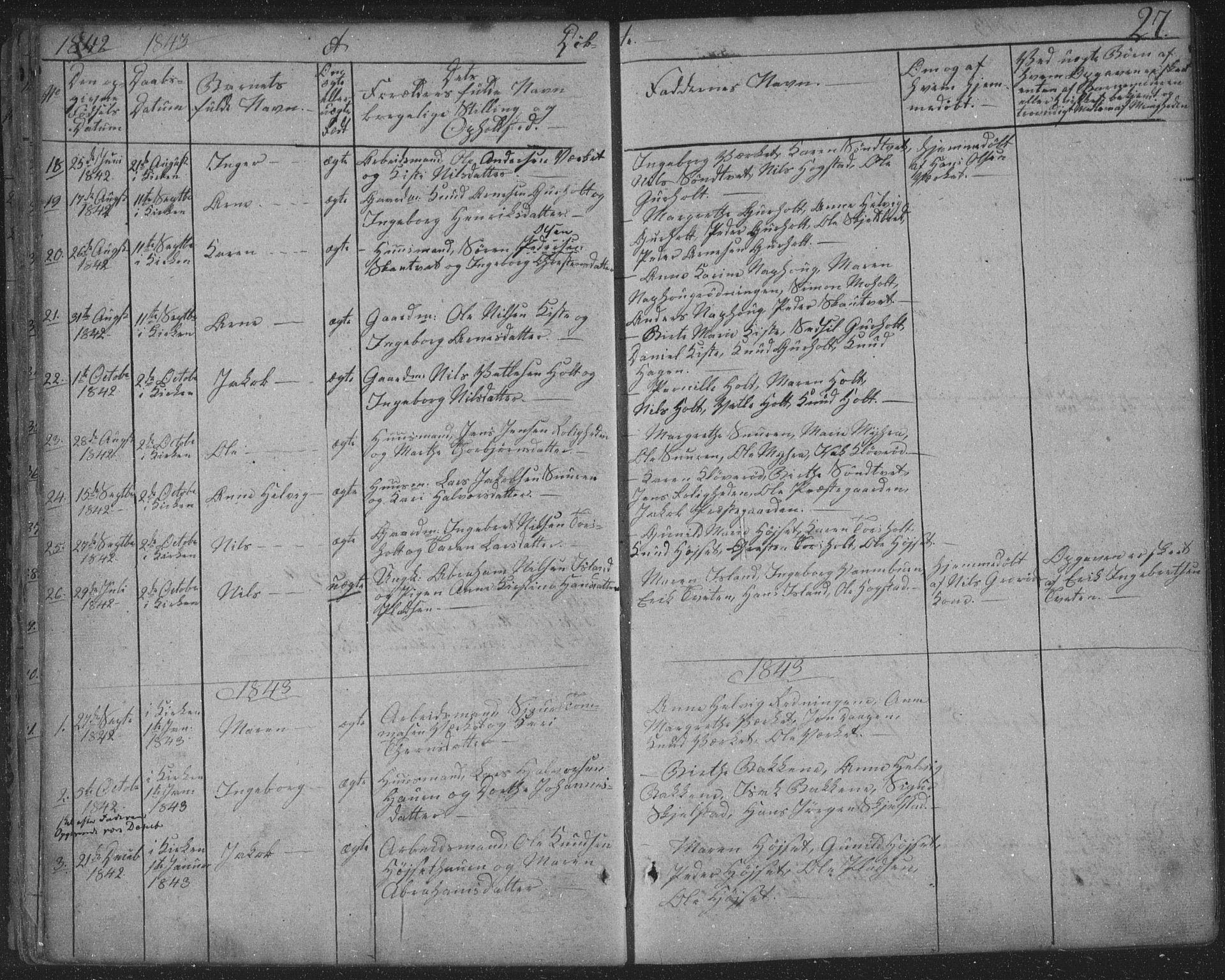SAKO, Siljan kirkebøker, F/Fa/L0001: Ministerialbok nr. 1, 1831-1870, s. 27