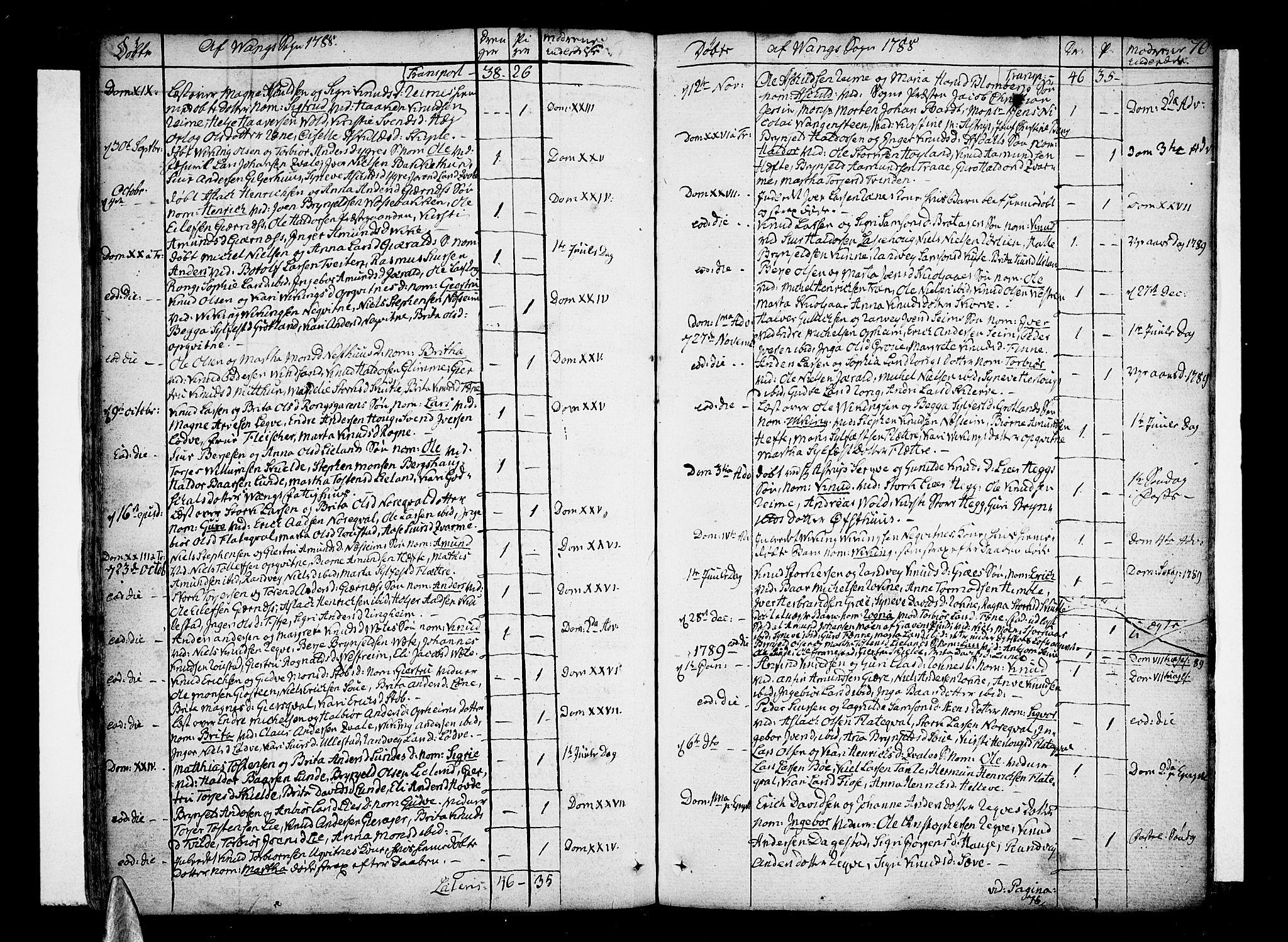 SAB, Voss Sokneprestembete, H/Haa: Ministerialbok nr. A 9, 1780-1810, s. 70