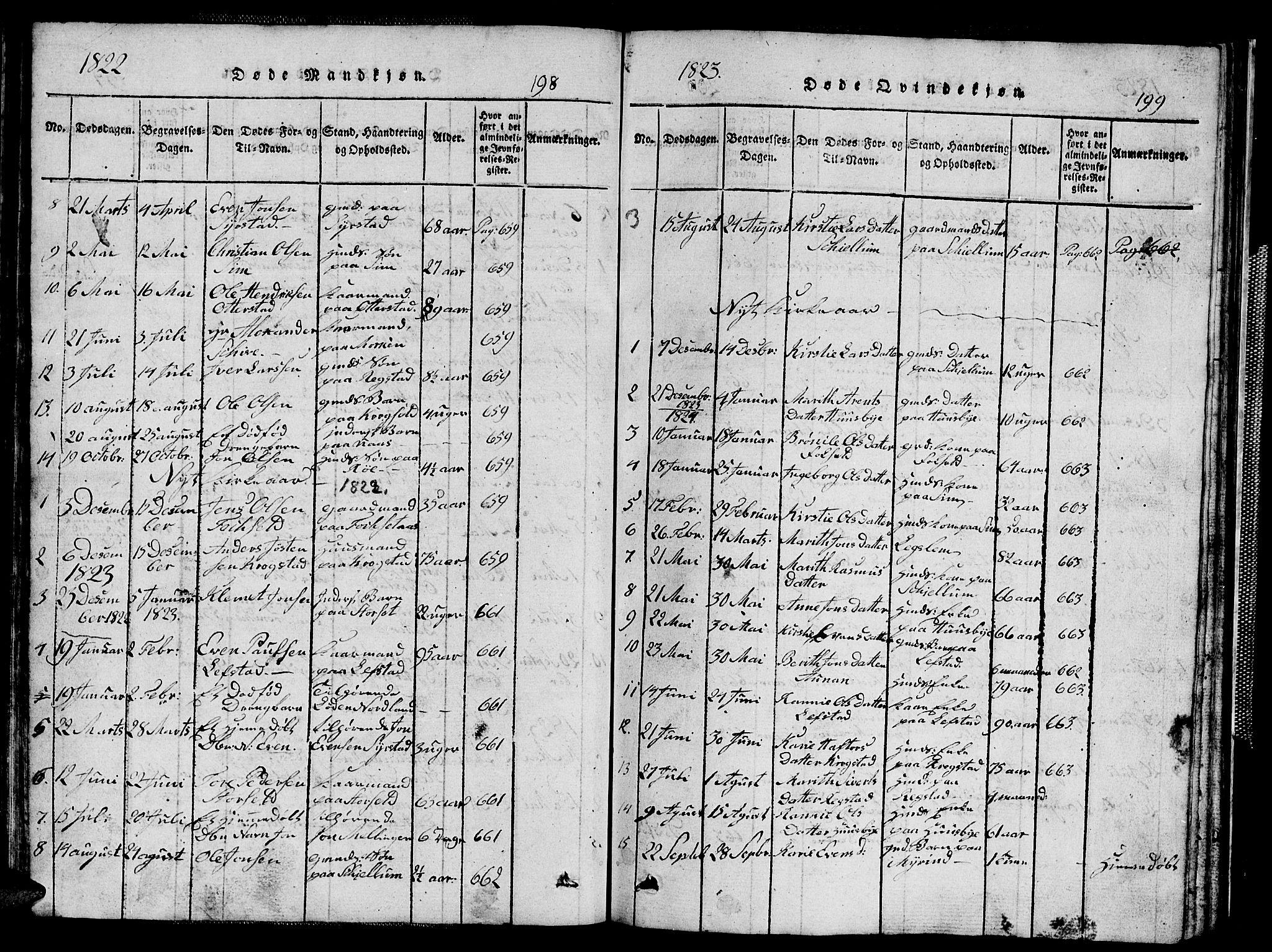 SAT, Ministerialprotokoller, klokkerbøker og fødselsregistre - Sør-Trøndelag, 667/L0796: Klokkerbok nr. 667C01, 1817-1836, s. 198-199