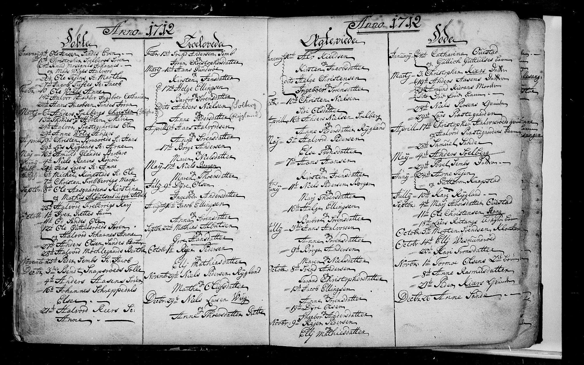 SAKO, Borre kirkebøker, F/Fa/L0001: Ministerialbok nr. I 1, 1710-1750, s. 4