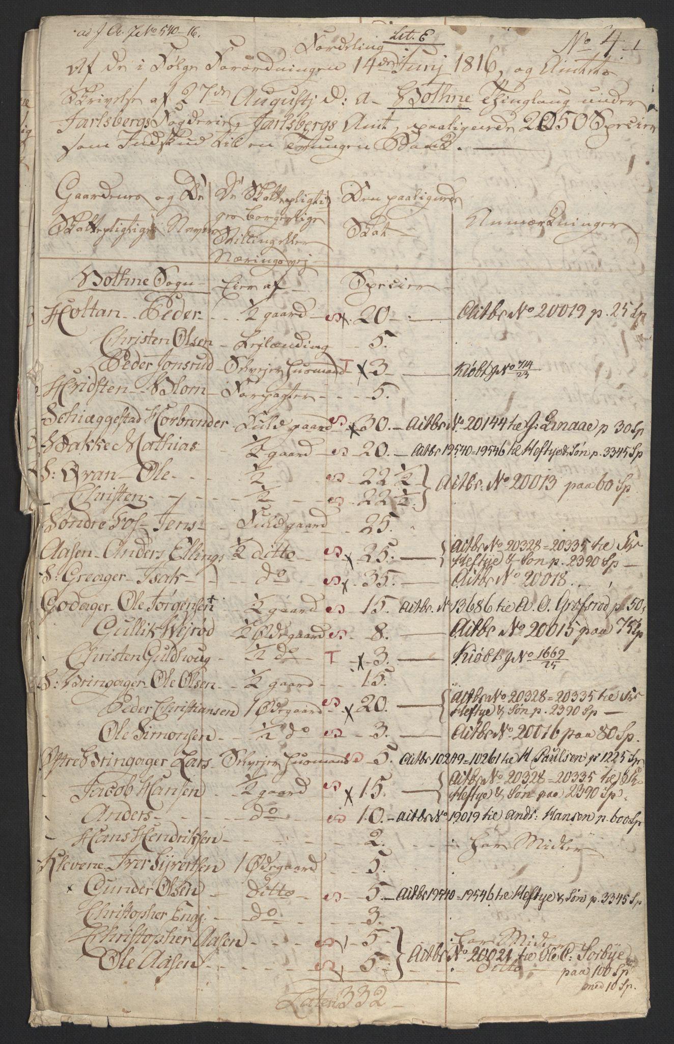 NOBA, Norges Bank/Sølvskatten 1816*, 1816-1824, s. 55