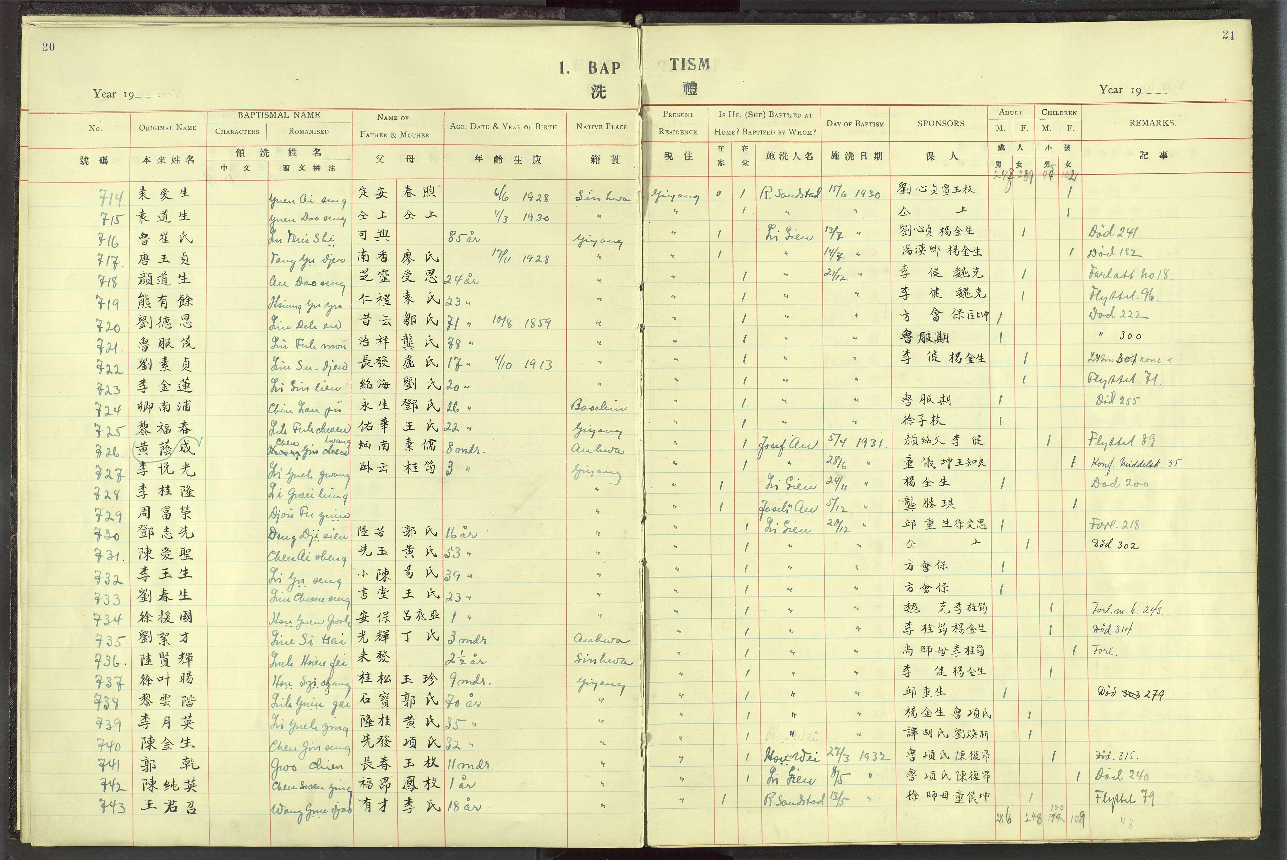 VID, Det Norske Misjonsselskap - utland - Kina (Hunan), Dm/L0019: Ministerialbok nr. 57, 1920-1949, s. 20-21