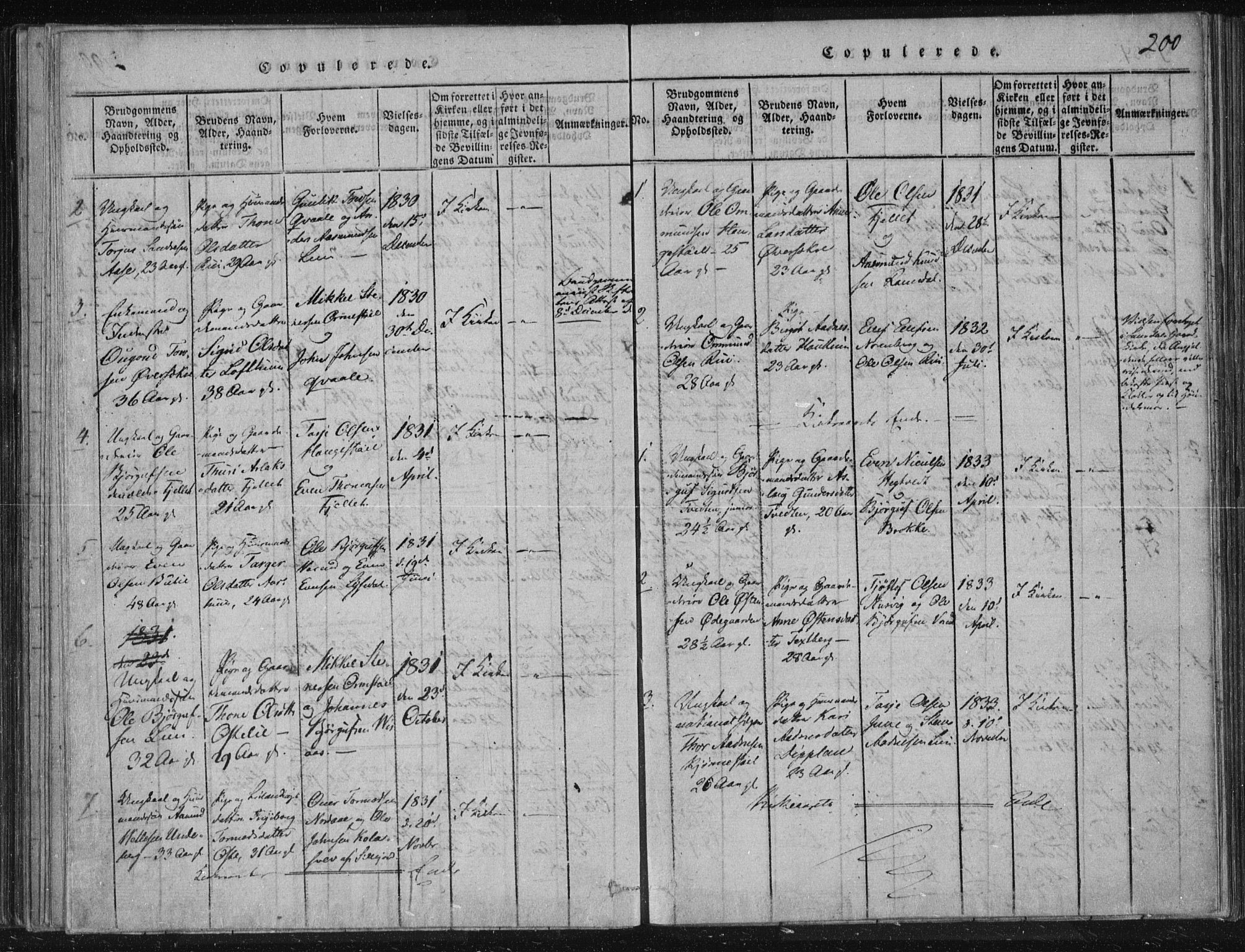 SAKO, Lårdal kirkebøker, F/Fc/L0001: Ministerialbok nr. III 1, 1815-1860, s. 200