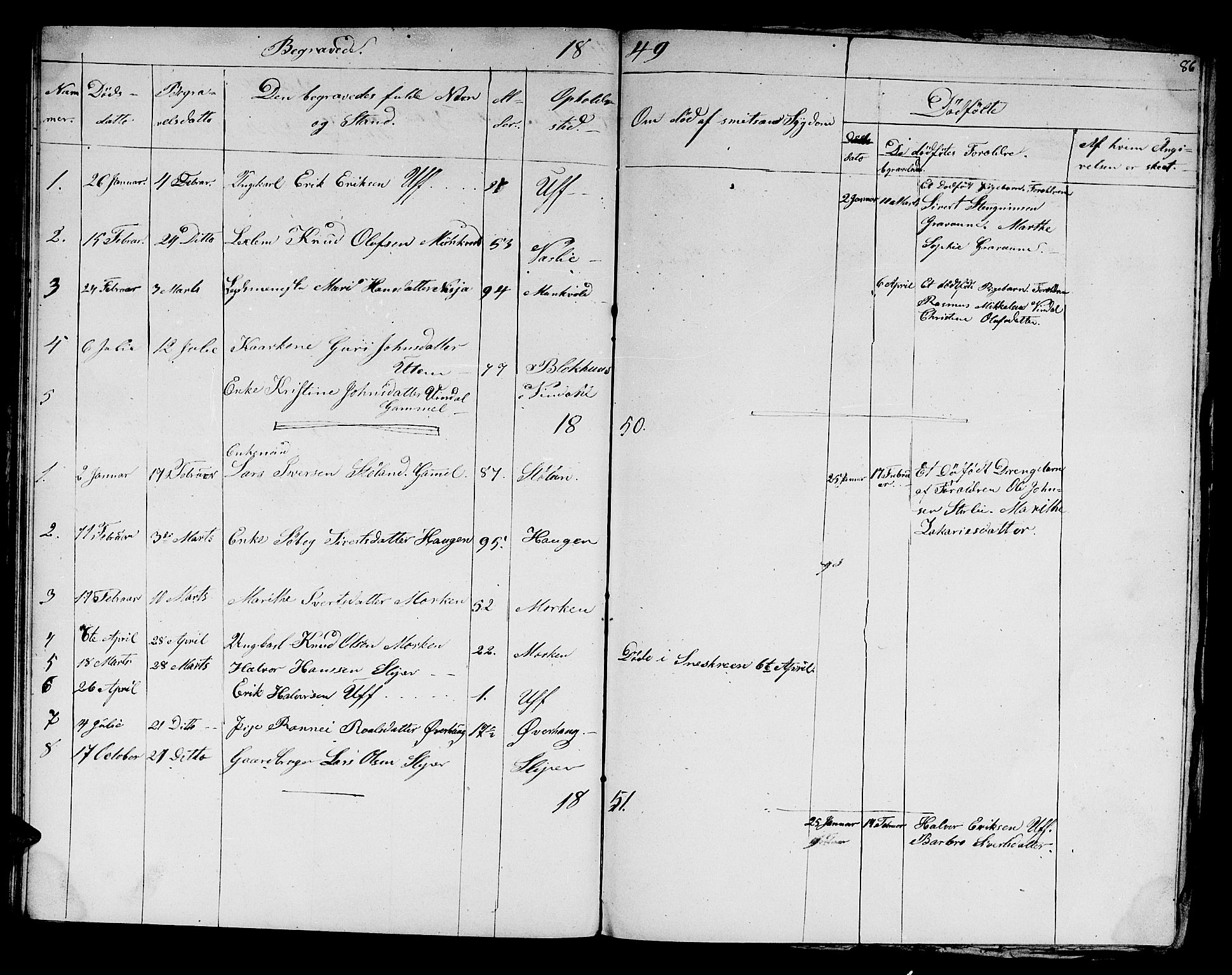 SAT, Ministerialprotokoller, klokkerbøker og fødselsregistre - Sør-Trøndelag, 679/L0922: Klokkerbok nr. 679C02, 1845-1851, s. 86