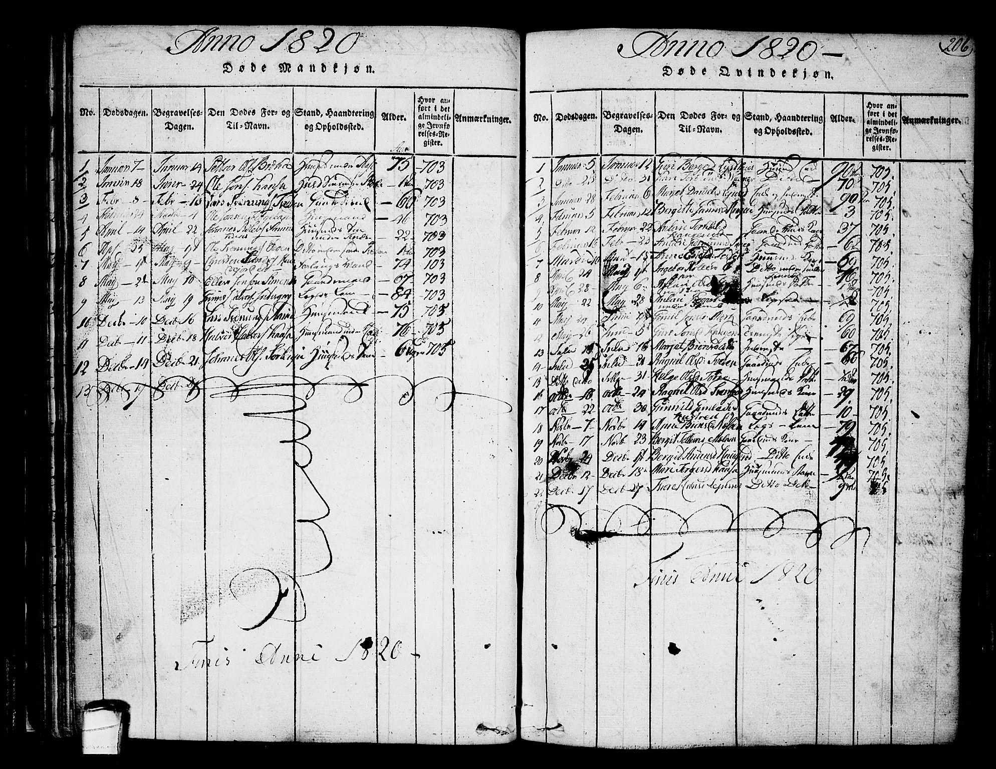 SAKO, Heddal kirkebøker, F/Fa/L0005: Ministerialbok nr. I 5, 1814-1837, s. 205-206