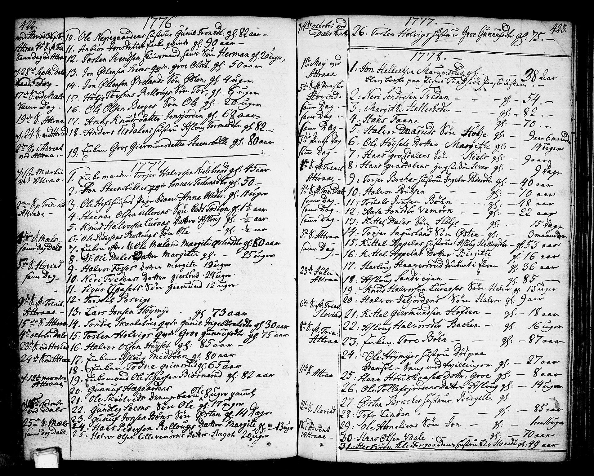 SAKO, Tinn kirkebøker, F/Fa/L0002: Ministerialbok nr. I 2, 1757-1810, s. 422-423