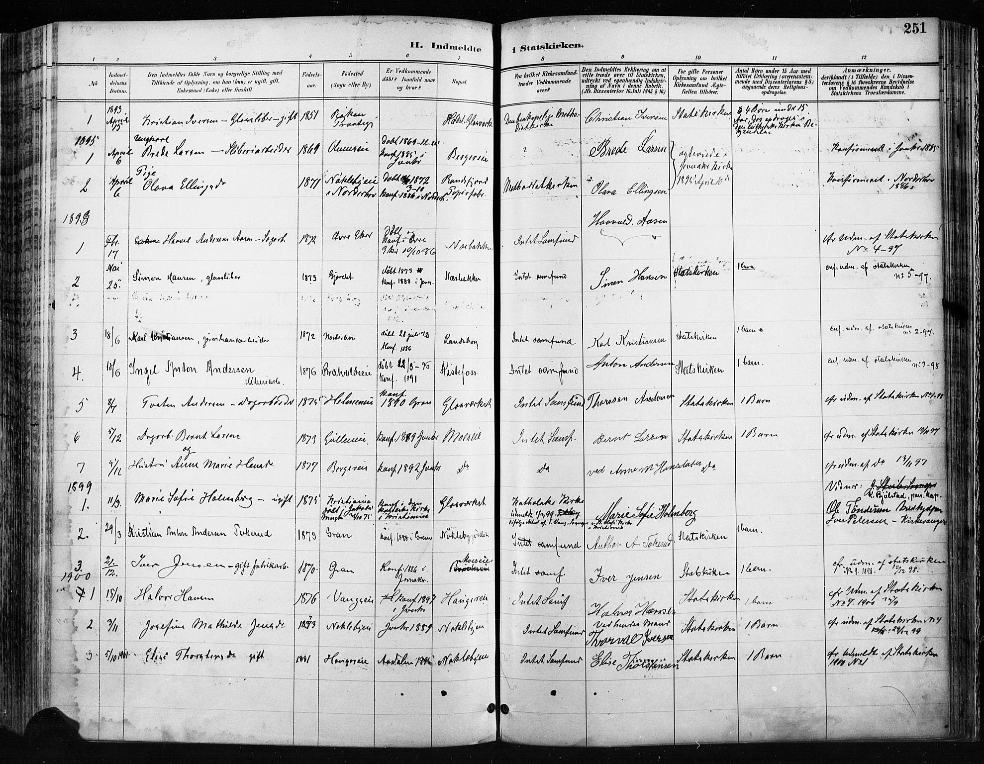 SAH, Jevnaker prestekontor, Ministerialbok nr. 9, 1891-1901, s. 251