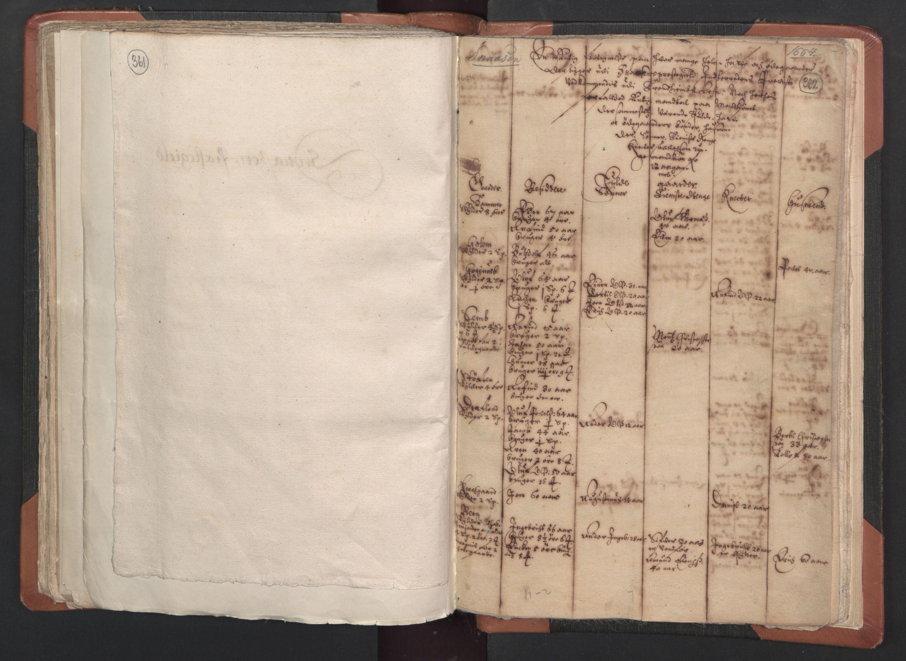 RA, Sogneprestenes manntall 1664-1666, nr. 33: Innherad prosti, 1664-1666, s. 361-362
