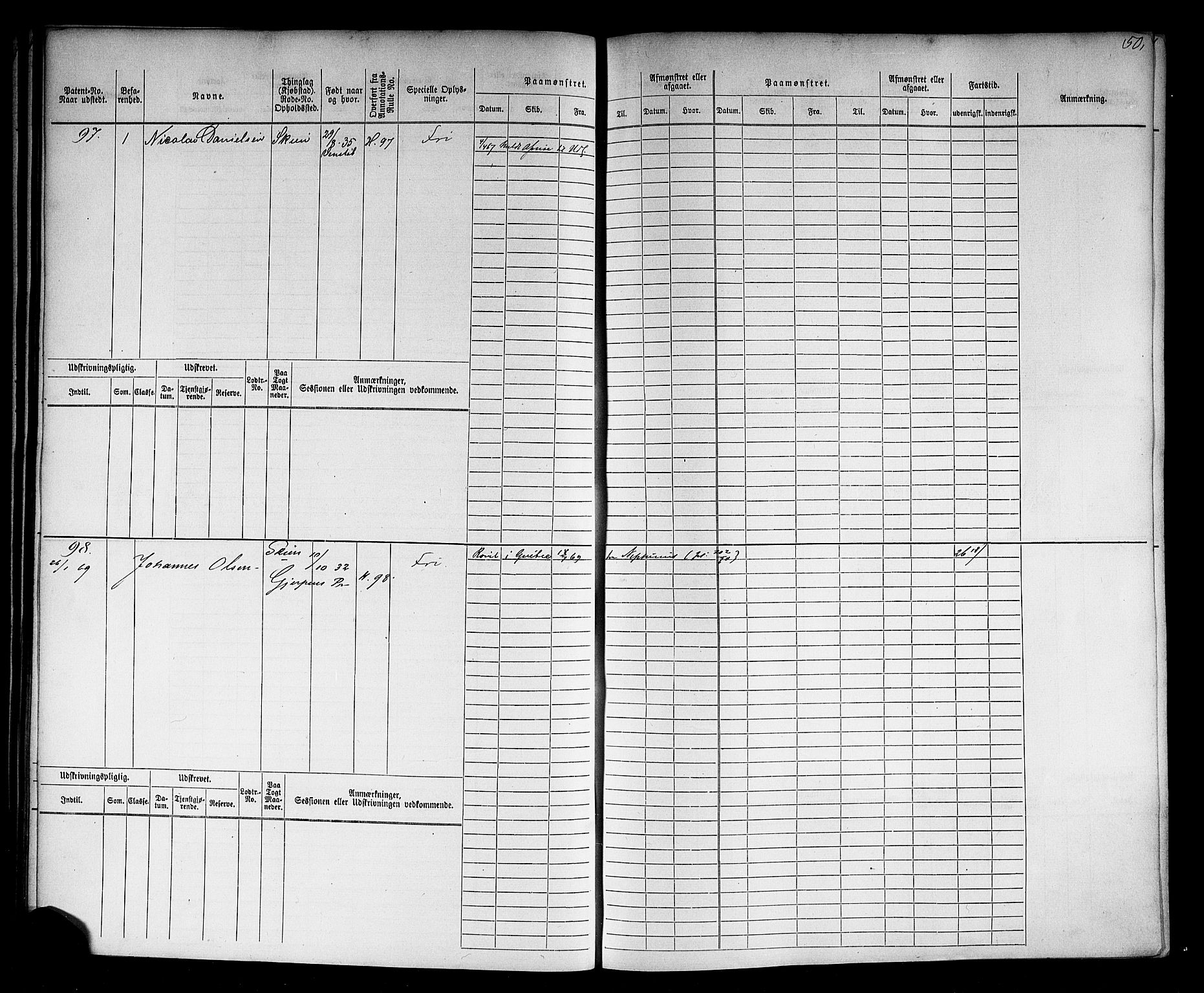 SAKO, Skien innrulleringskontor, F/Fb/L0003: Hovedrulle, 1868-1871, s. 51