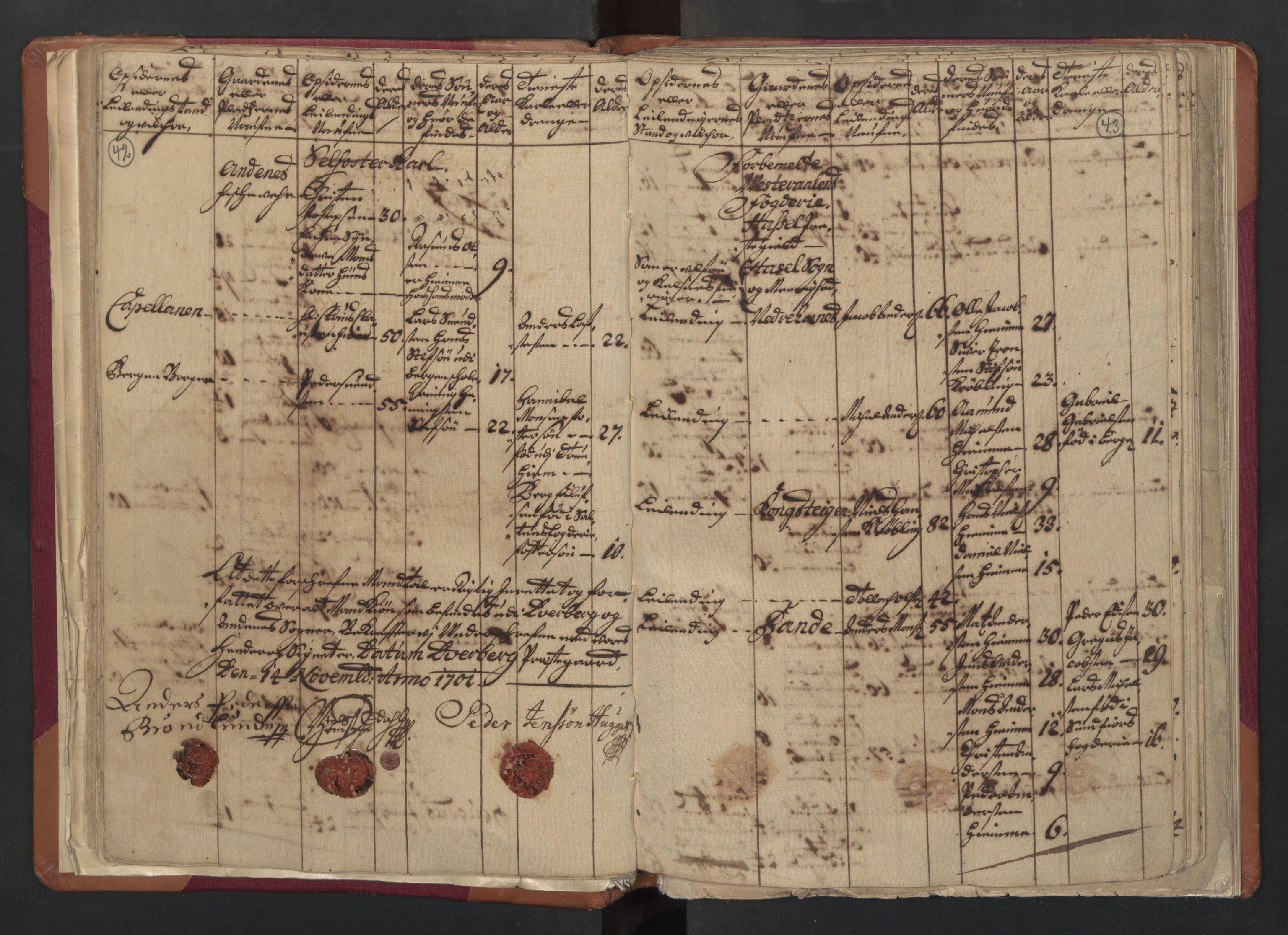 RA, Manntallet 1701, nr. 18: Vesterålen, Andenes og Lofoten fogderi, 1701, s. 42-43