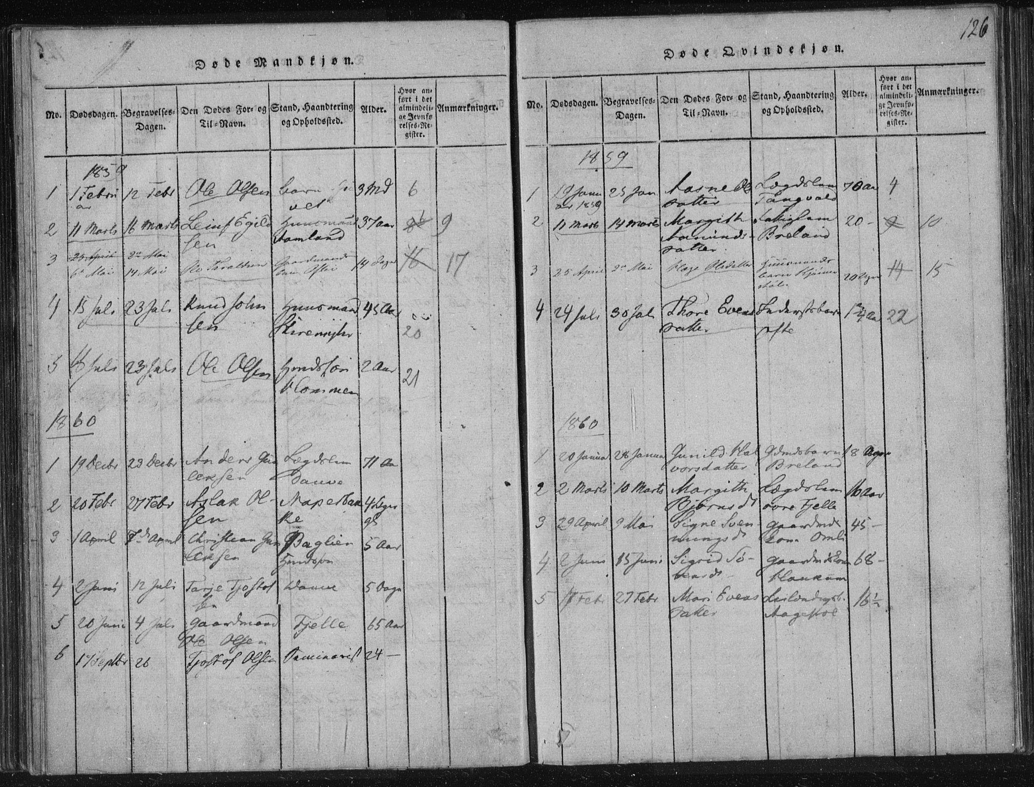 SAKO, Lårdal kirkebøker, F/Fc/L0001: Ministerialbok nr. III 1, 1815-1860, s. 126