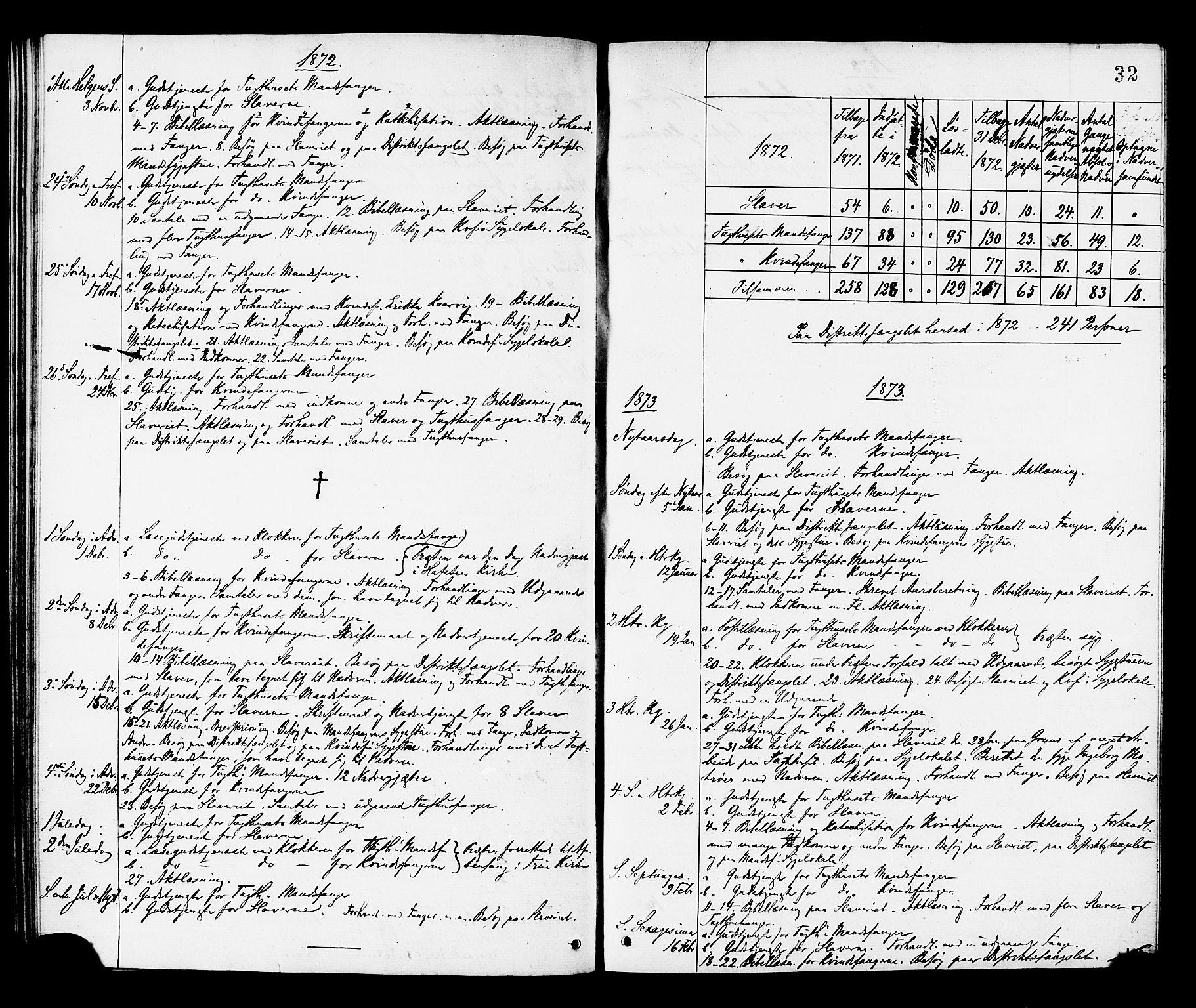 SAT, Ministerialprotokoller, klokkerbøker og fødselsregistre - Sør-Trøndelag, 624/L0482: Ministerialbok nr. 624A03, 1870-1918, s. 32