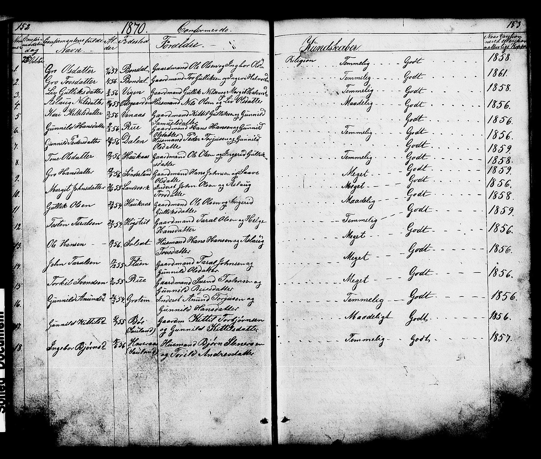 SAKO, Hjartdal kirkebøker, G/Gc/L0002: Klokkerbok nr. III 2, 1854-1890, s. 152-153