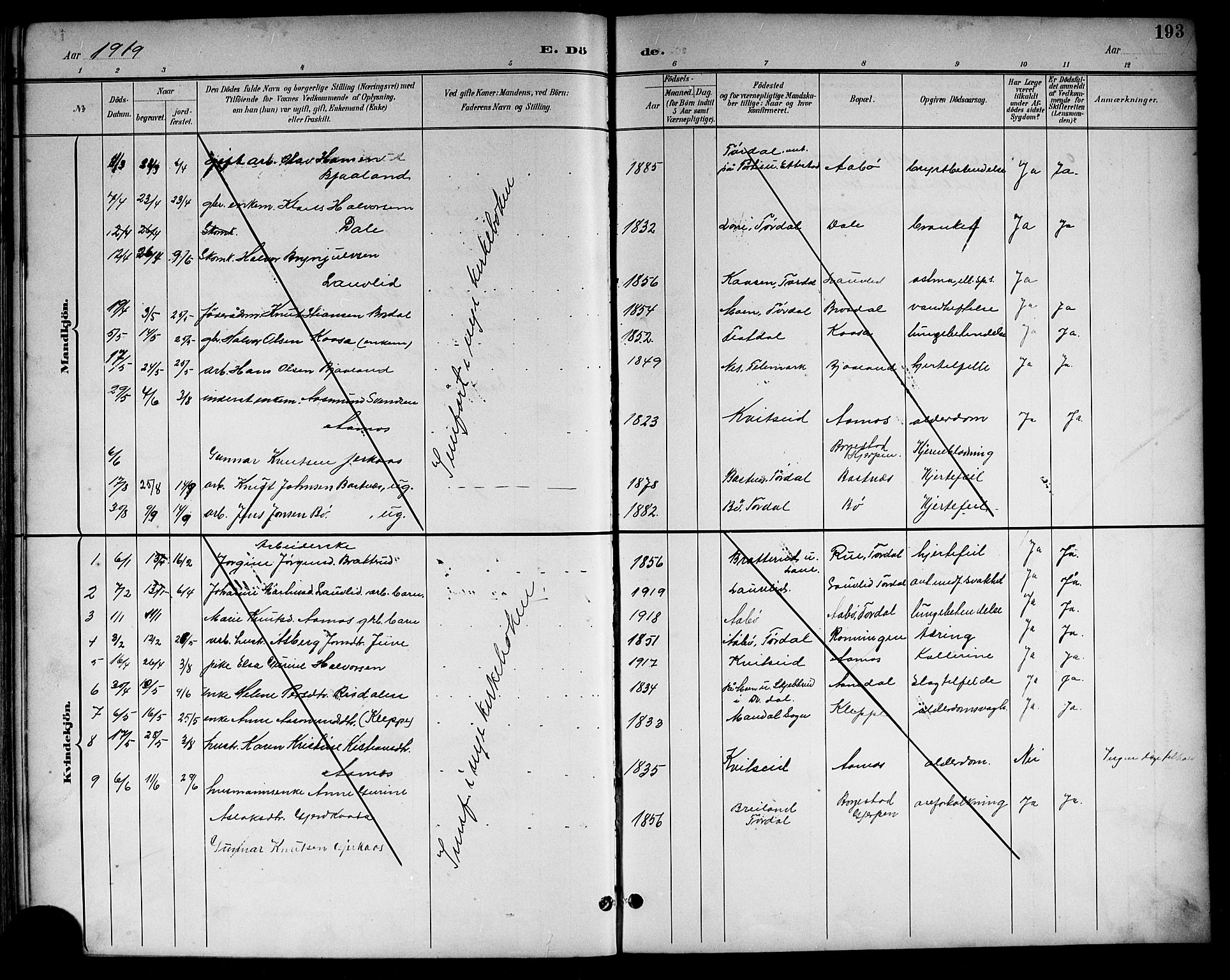 SAKO, Drangedal kirkebøker, G/Gb/L0002: Klokkerbok nr. II 2, 1895-1918, s. 193