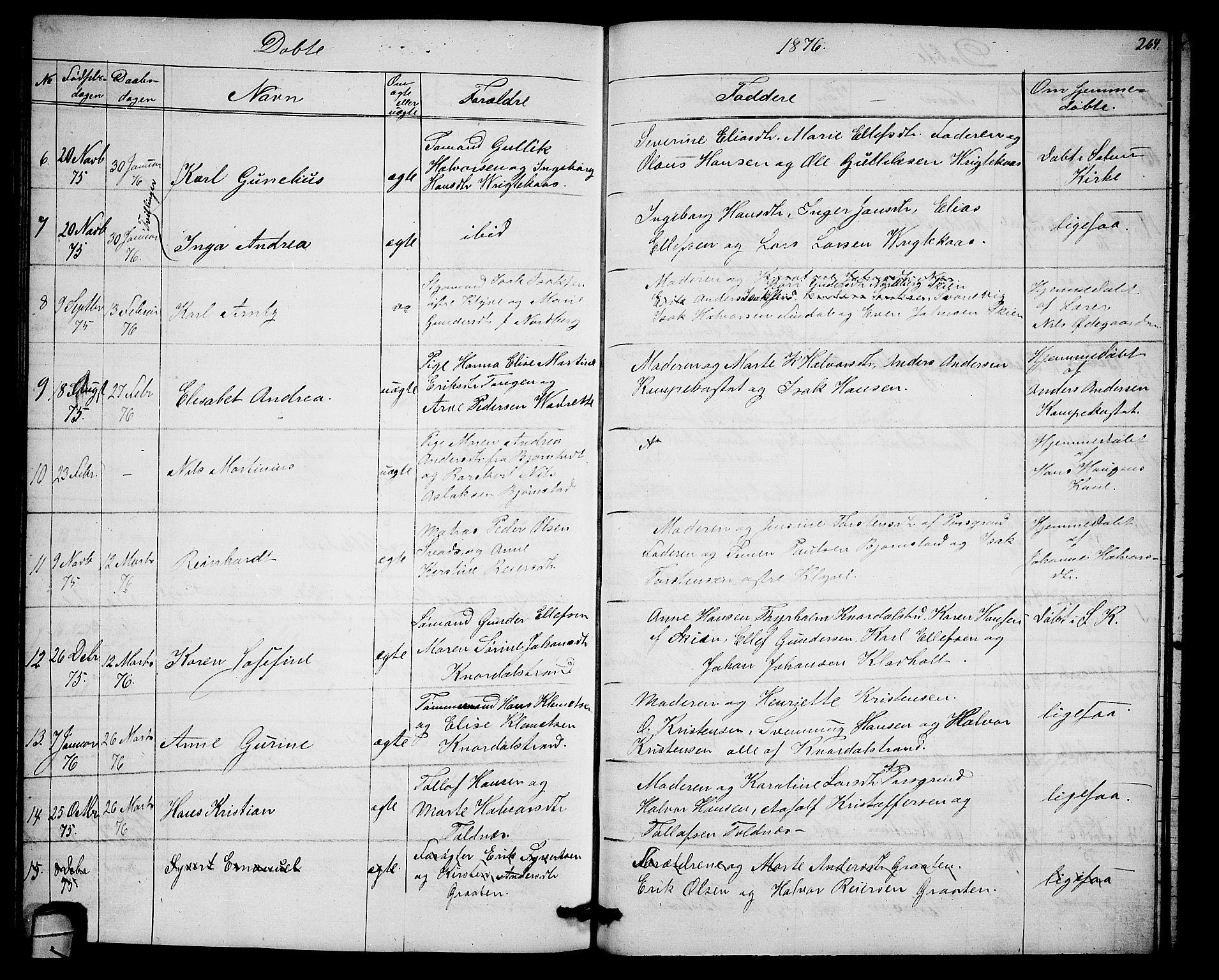 SAKO, Solum kirkebøker, G/Ga/L0004: Klokkerbok nr. I 4, 1859-1876, s. 264