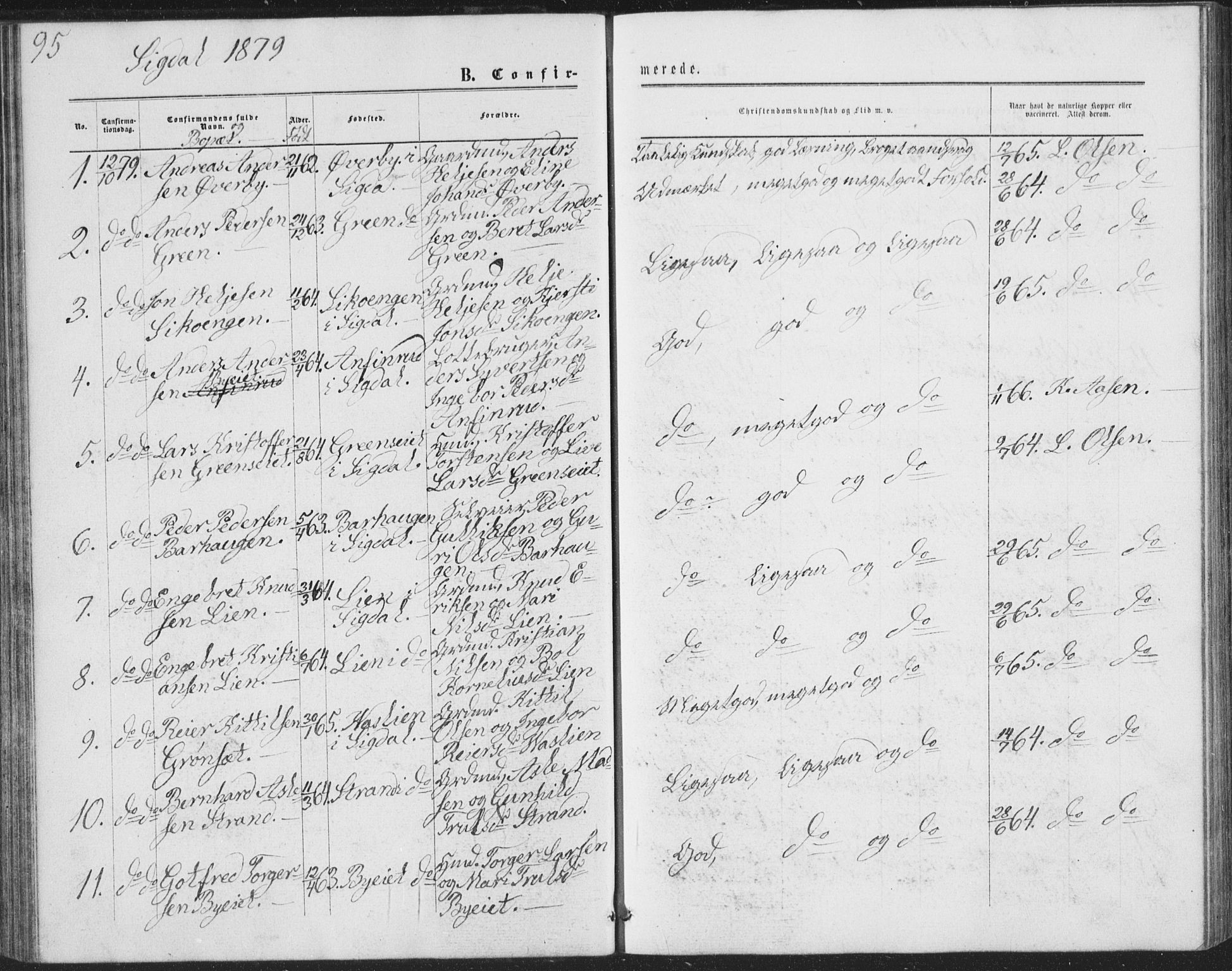 SAKO, Sigdal kirkebøker, G/Ga/L0004: Klokkerbok nr. I 4, 1879-1885, s. 95