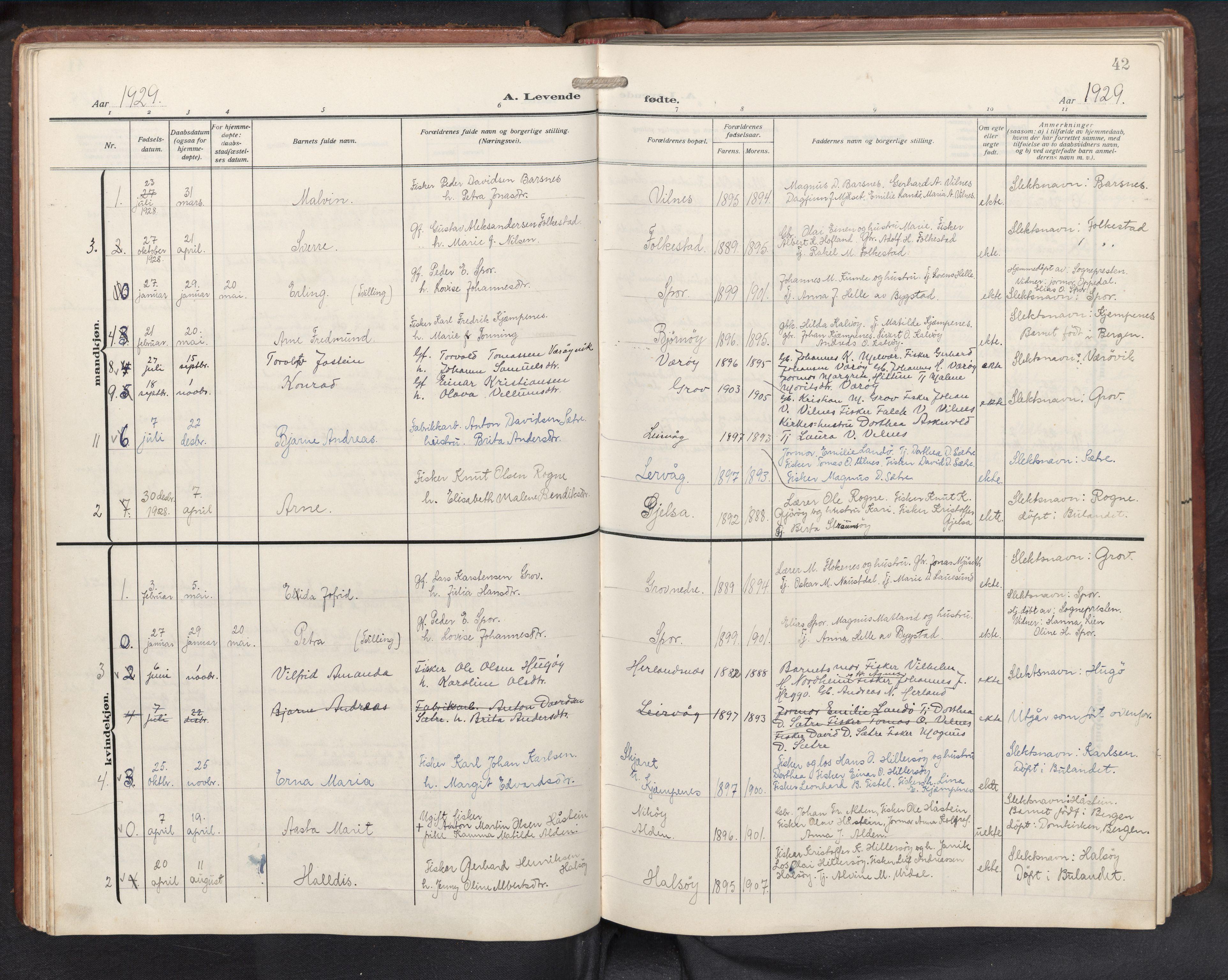 SAB, Askvoll sokneprestembete, H/Hab/Habb/L0002: Klokkerbok nr. B 2, 1910-1947, s. 41b-42a
