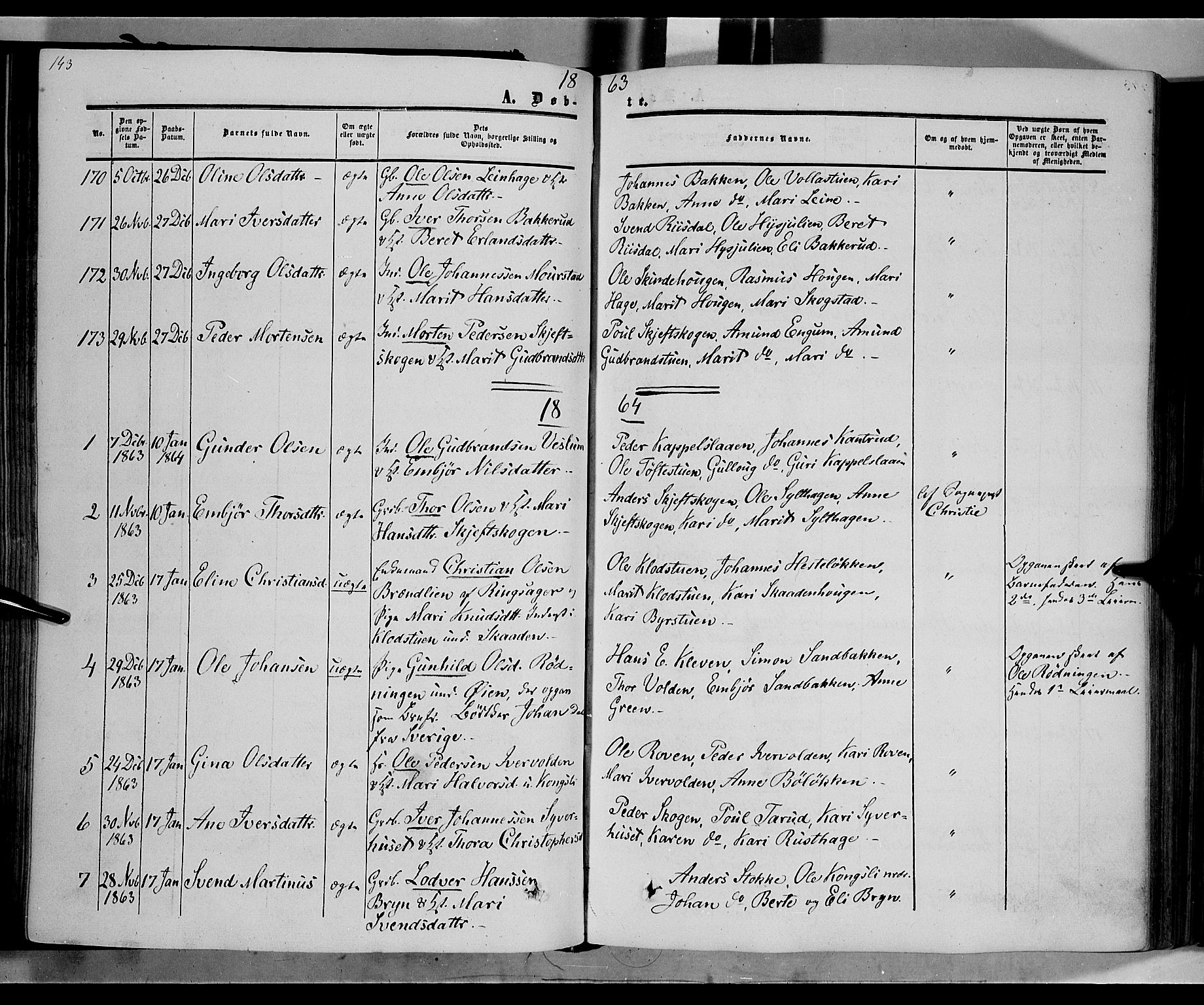 SAH, Nord-Fron prestekontor, Ministerialbok nr. 1, 1851-1864, s. 143