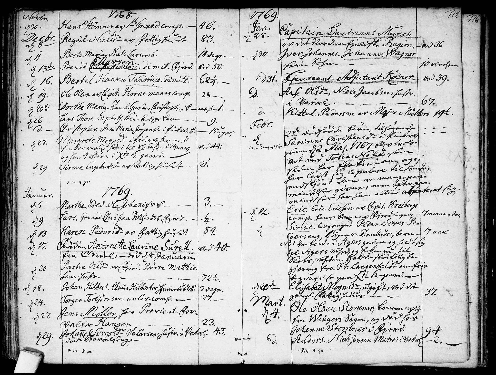 SAO, Garnisonsmenigheten Kirkebøker, F/Fa/L0002: Ministerialbok nr. 2, 1757-1776, s. 174