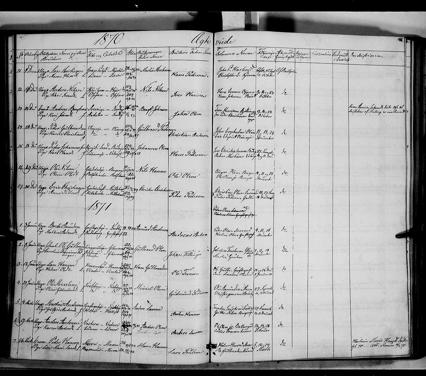 SAH, Jevnaker prestekontor, Ministerialbok nr. 7, 1858-1876, s. 198