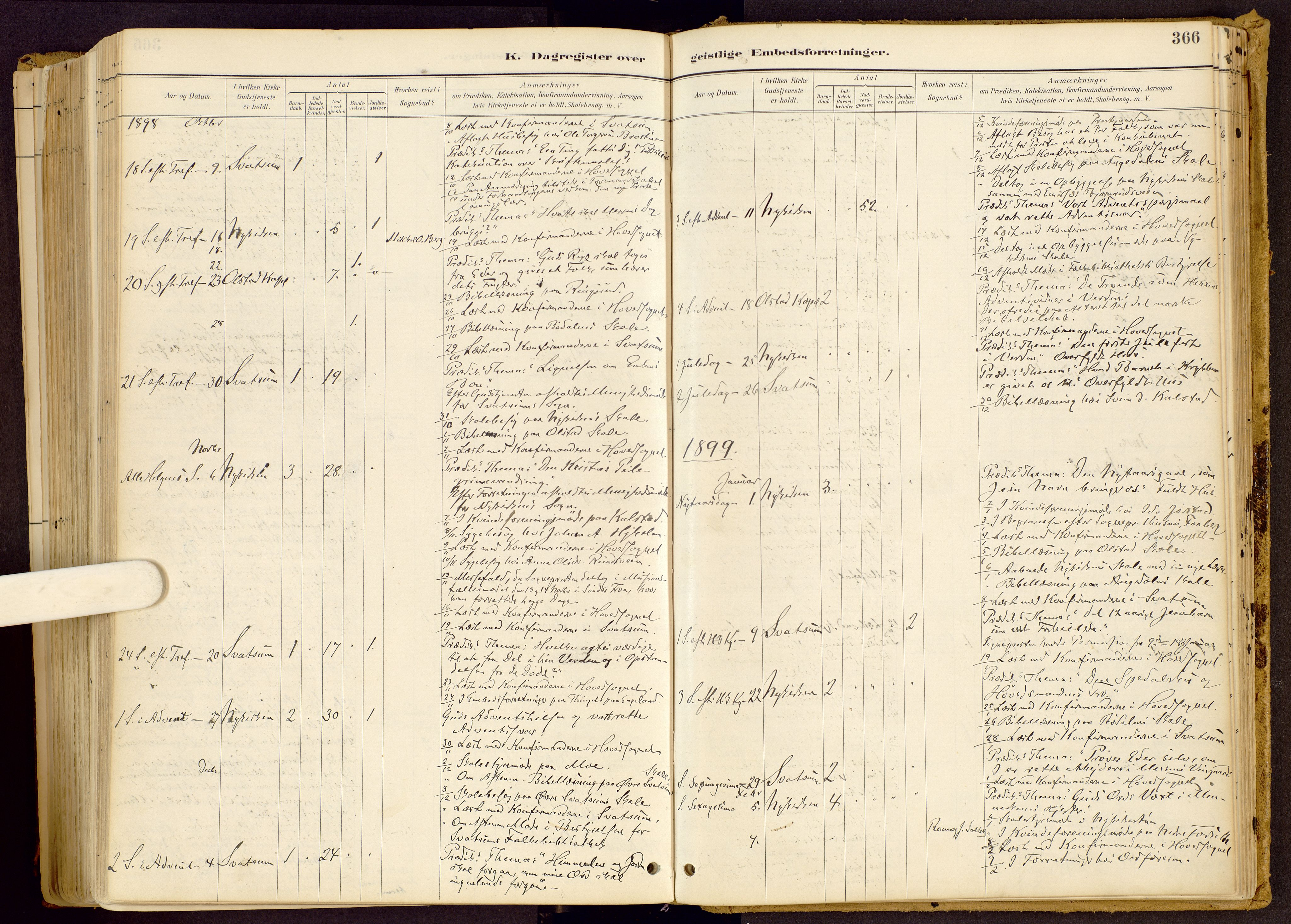 SAH, Vestre Gausdal prestekontor, Ministerialbok nr. 1, 1887-1914, s. 366