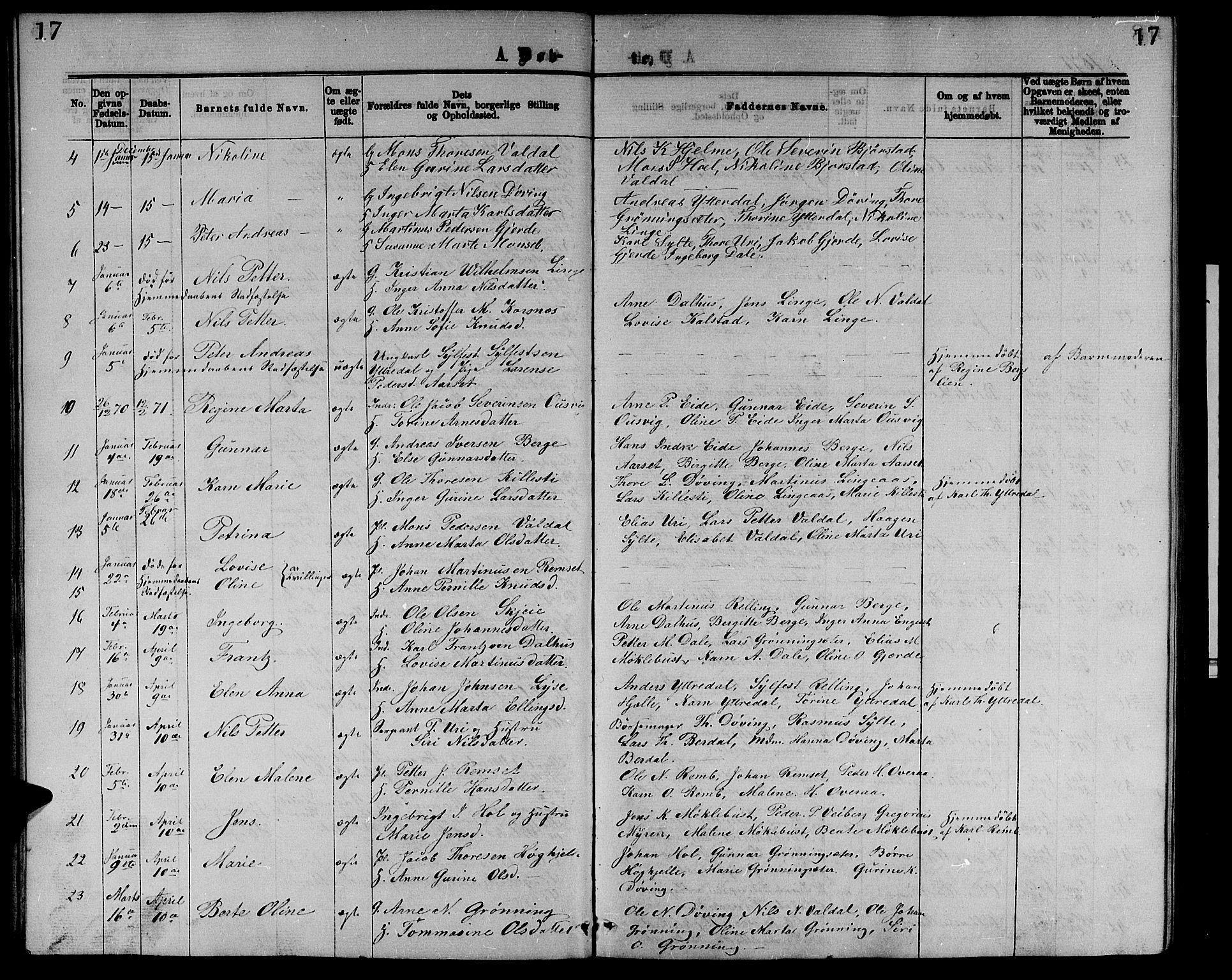 SAT, Ministerialprotokoller, klokkerbøker og fødselsregistre - Møre og Romsdal, 519/L0262: Klokkerbok nr. 519C03, 1866-1884, s. 17