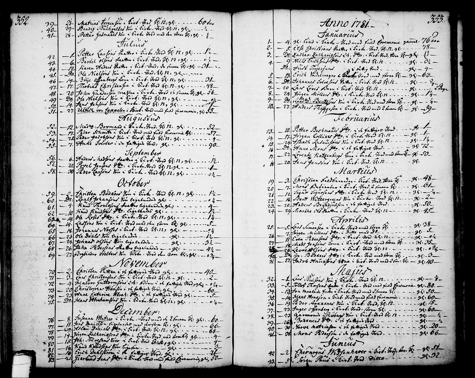 SAKO, Skien kirkebøker, F/Fa/L0003: Ministerialbok nr. 3, 1755-1791, s. 352-353