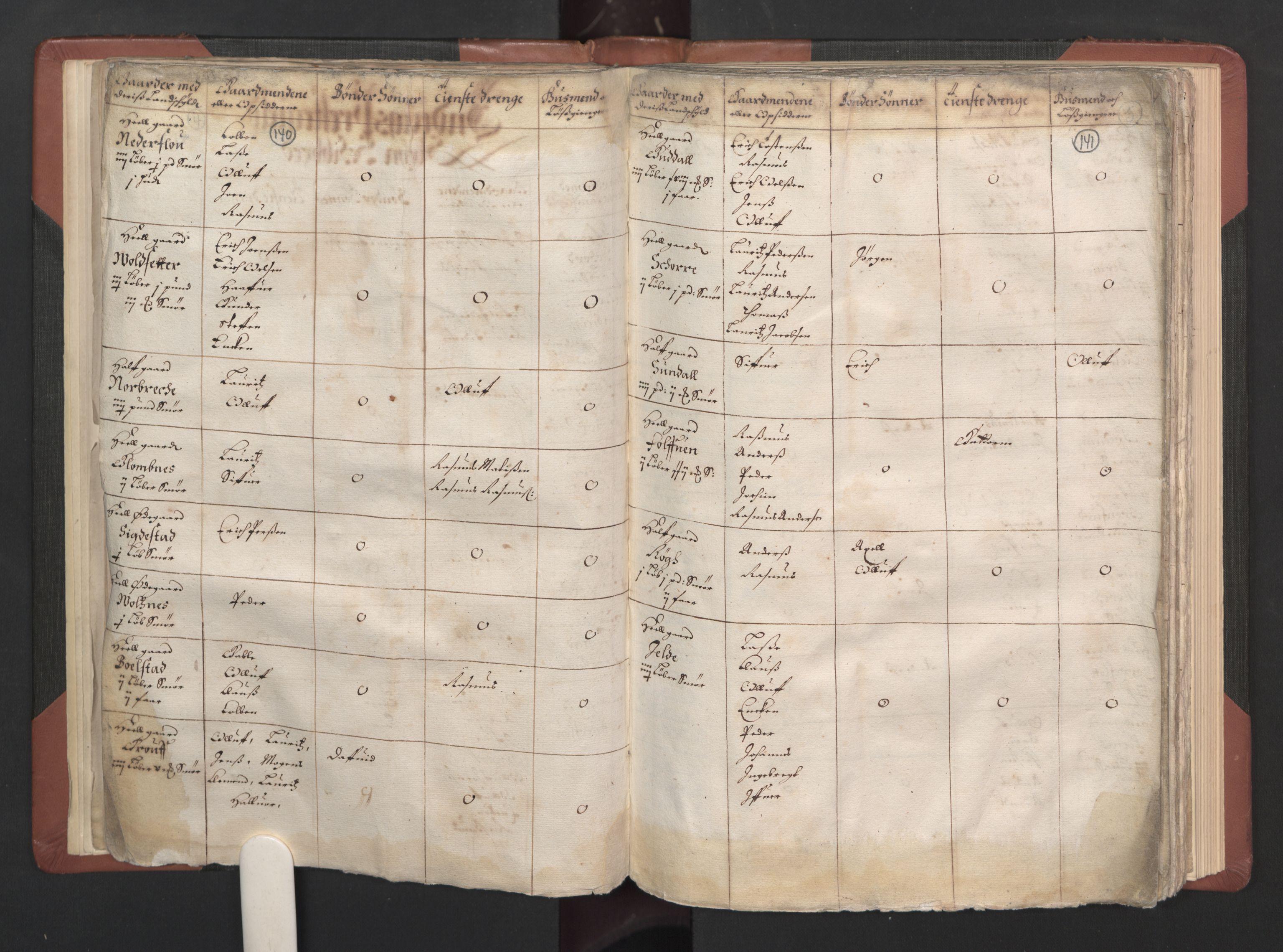 RA, Fogdenes og sorenskrivernes manntall 1664-1666, nr. 15: Nordfjord fogderi og Sunnfjord fogderi, 1664, s. 140-141