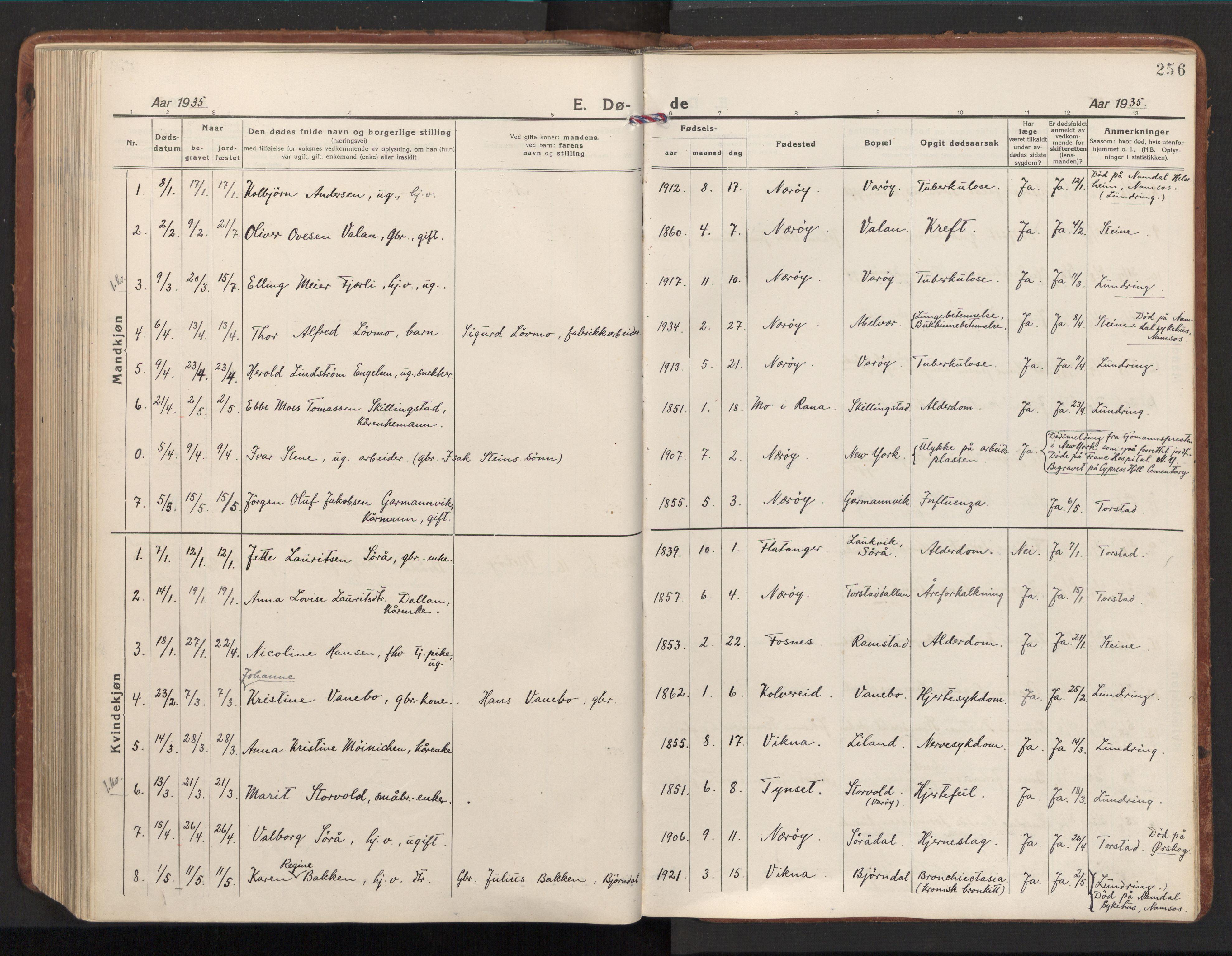 SAT, Ministerialprotokoller, klokkerbøker og fødselsregistre - Nord-Trøndelag, 784/L0678: Ministerialbok nr. 784A13, 1921-1938, s. 256