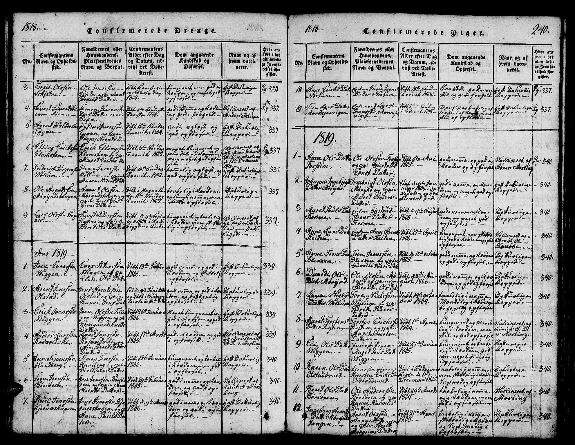 SAT, Ministerialprotokoller, klokkerbøker og fødselsregistre - Sør-Trøndelag, 665/L0776: Klokkerbok nr. 665C01, 1817-1837, s. 240