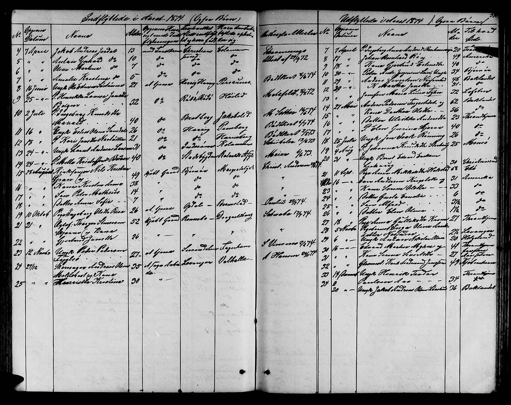 SAT, Ministerialprotokoller, klokkerbøker og fødselsregistre - Sør-Trøndelag, 606/L0311: Klokkerbok nr. 606C07, 1860-1877, s. 321
