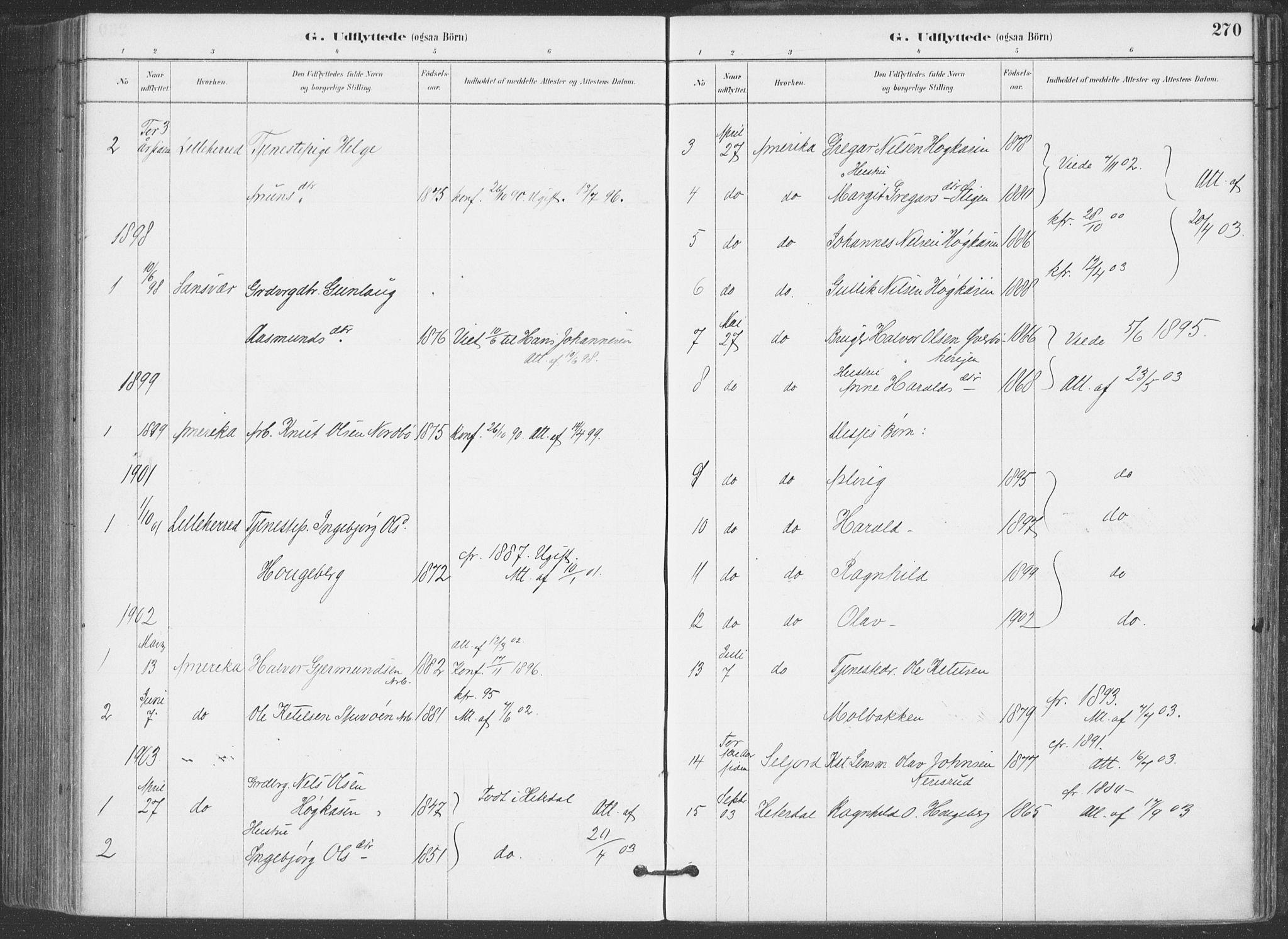 SAKO, Hjartdal kirkebøker, F/Fa/L0010: Ministerialbok nr. I 10, 1880-1929, s. 270