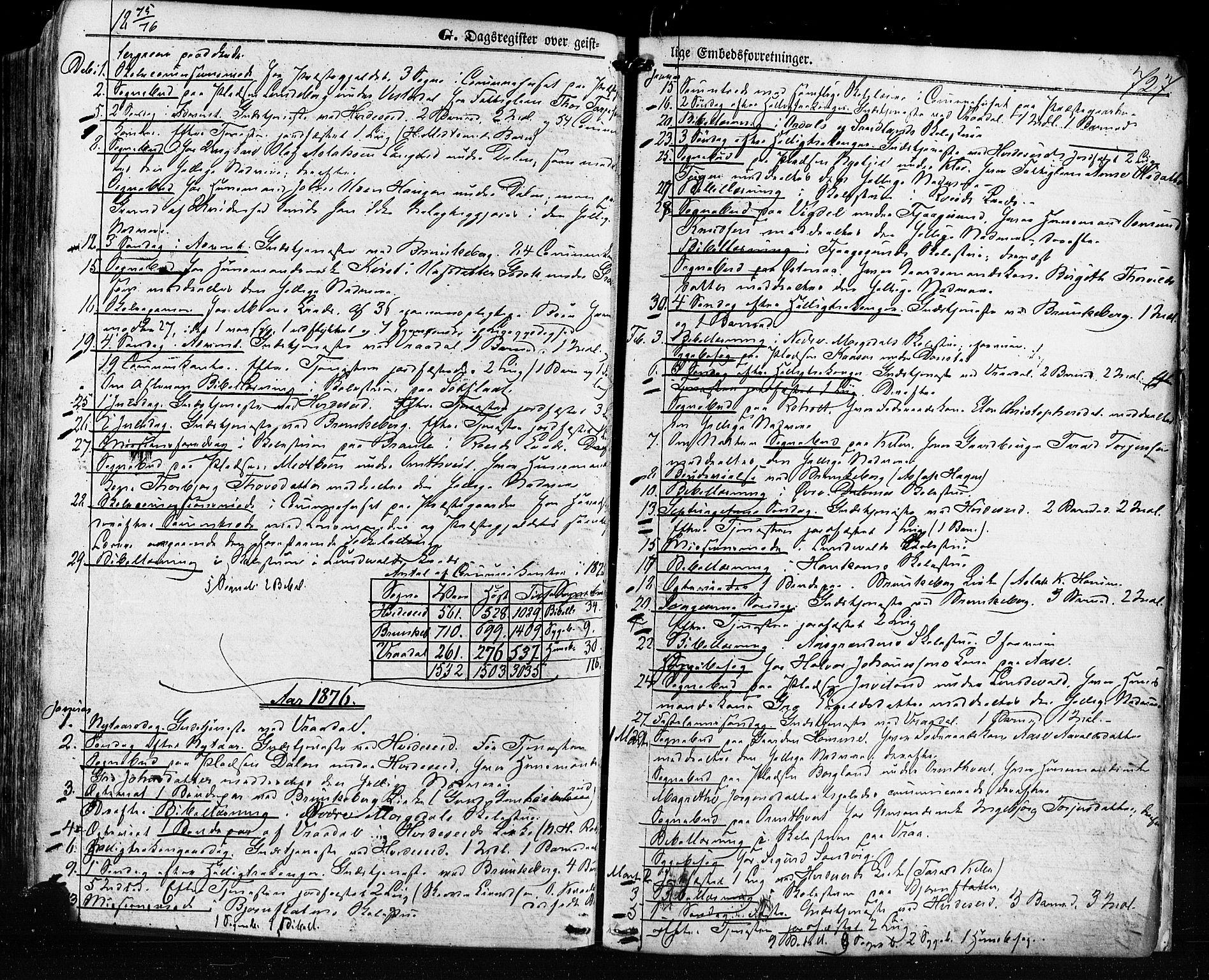 SAKO, Kviteseid kirkebøker, F/Fa/L0007: Ministerialbok nr. I 7, 1859-1881, s. 727