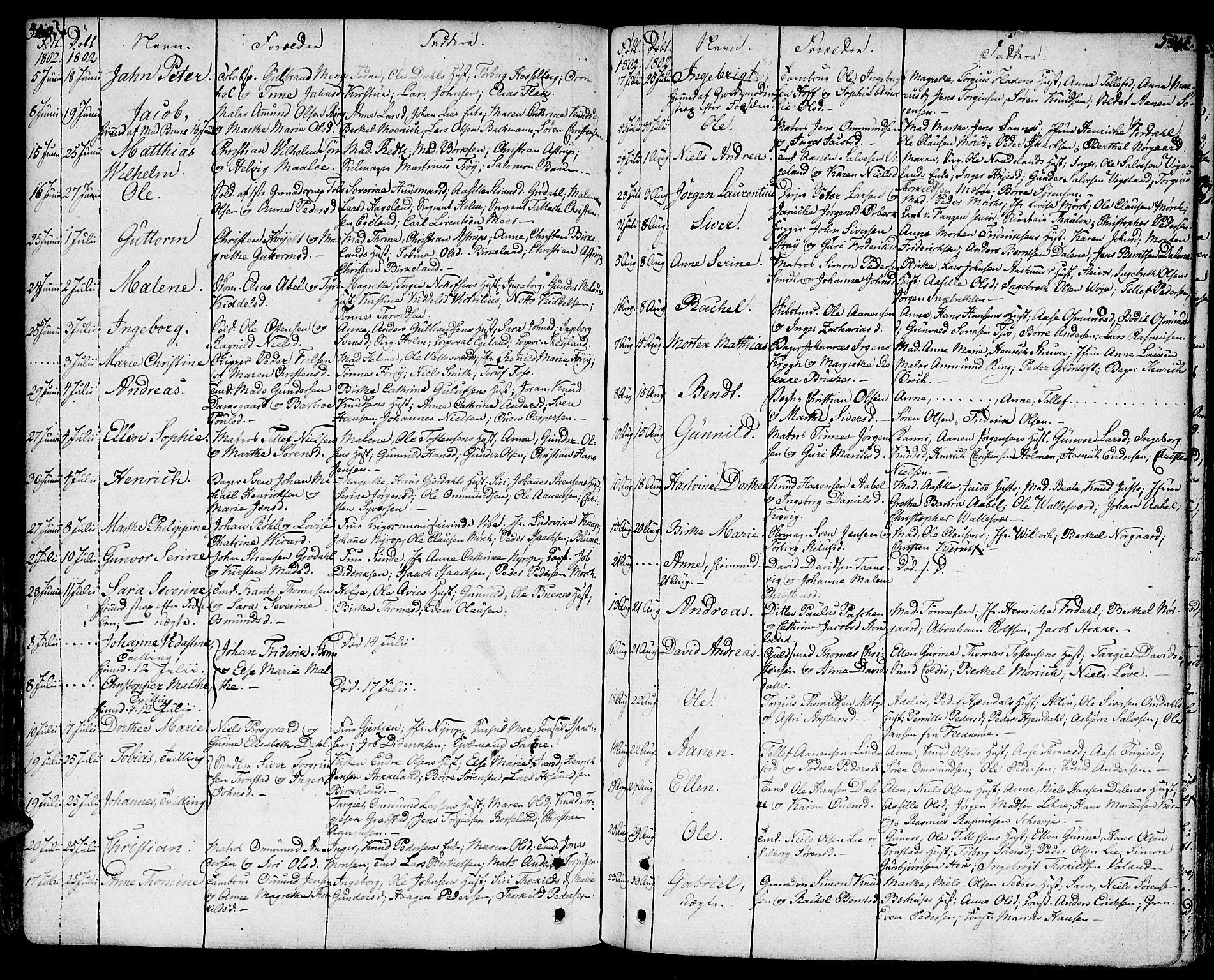 SAK, Kristiansand domprosti, F/Fa/L0003: Ministerialbok nr. A 3, 1778-1818, s. 540-541