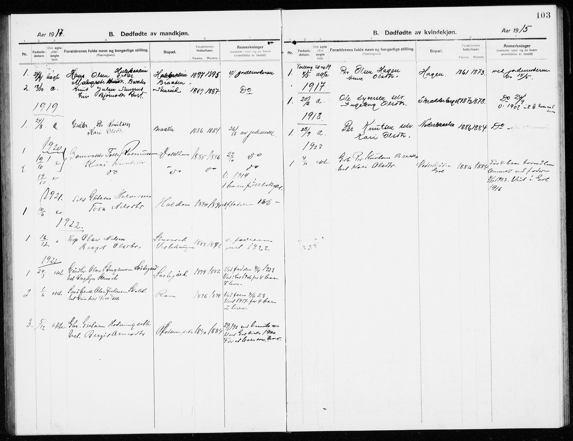 SAKO, Gol kirkebøker, G/Ga/L0004: Klokkerbok nr. I 4, 1915-1943, s. 103