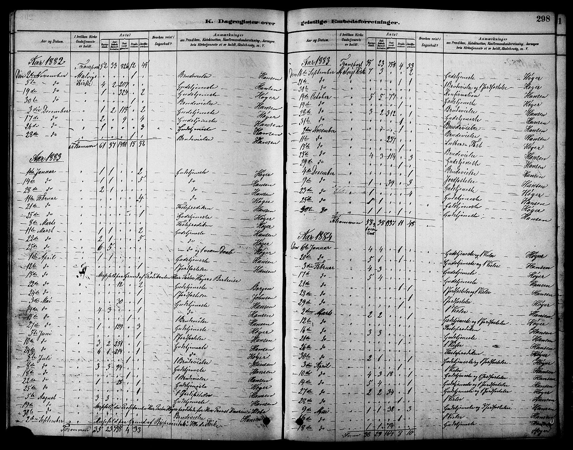 SAT, Ministerialprotokoller, klokkerbøker og fødselsregistre - Sør-Trøndelag, 616/L0423: Klokkerbok nr. 616C06, 1878-1903, s. 298
