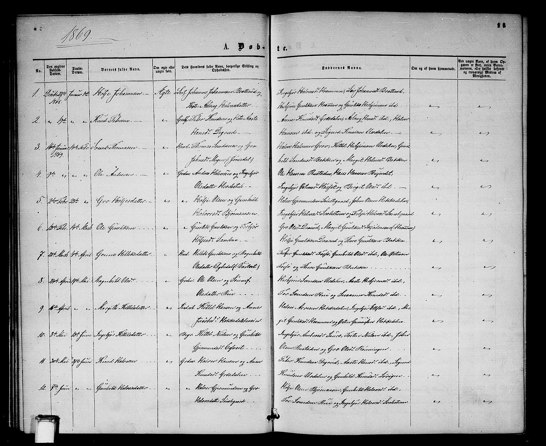 SAKO, Gransherad kirkebøker, G/Gb/L0002: Klokkerbok nr. II 2, 1860-1886, s. 16