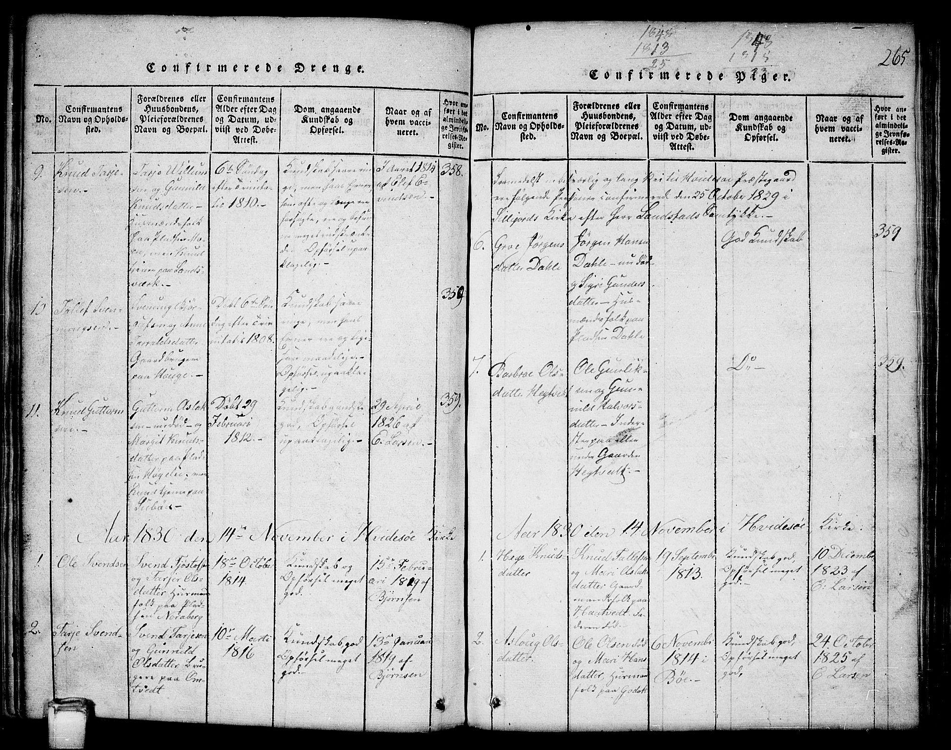 SAKO, Kviteseid kirkebøker, G/Gb/L0001: Klokkerbok nr. II 1, 1815-1842, s. 265
