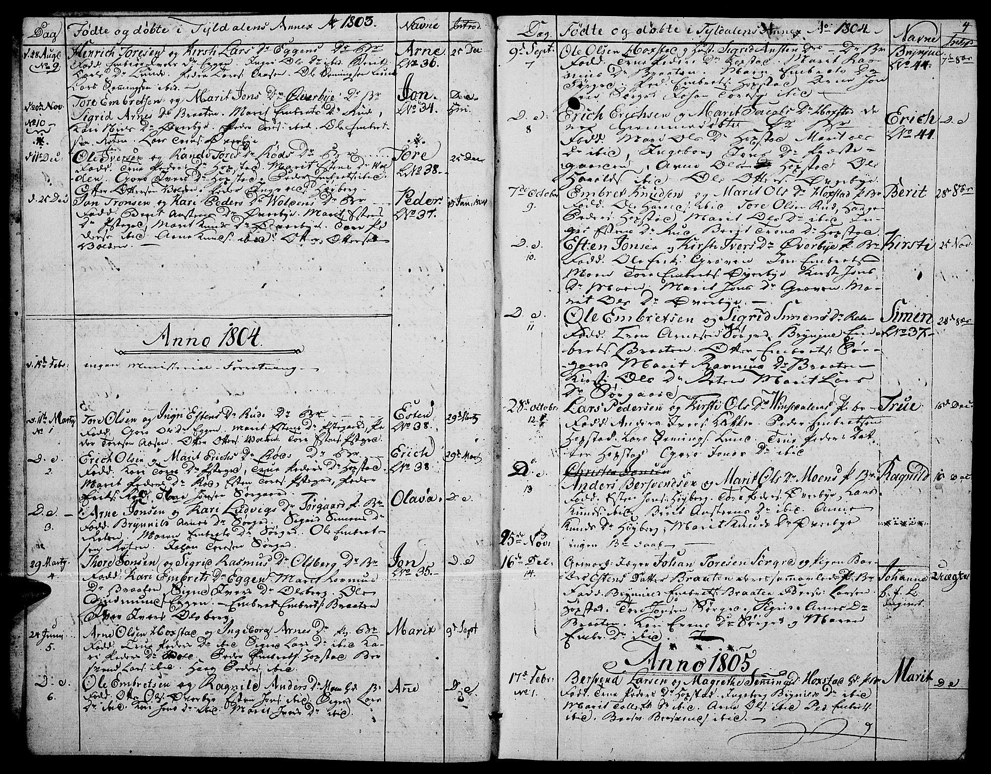 SAH, Tynset prestekontor, Ministerialbok nr. 17, 1801-1814, s. 4