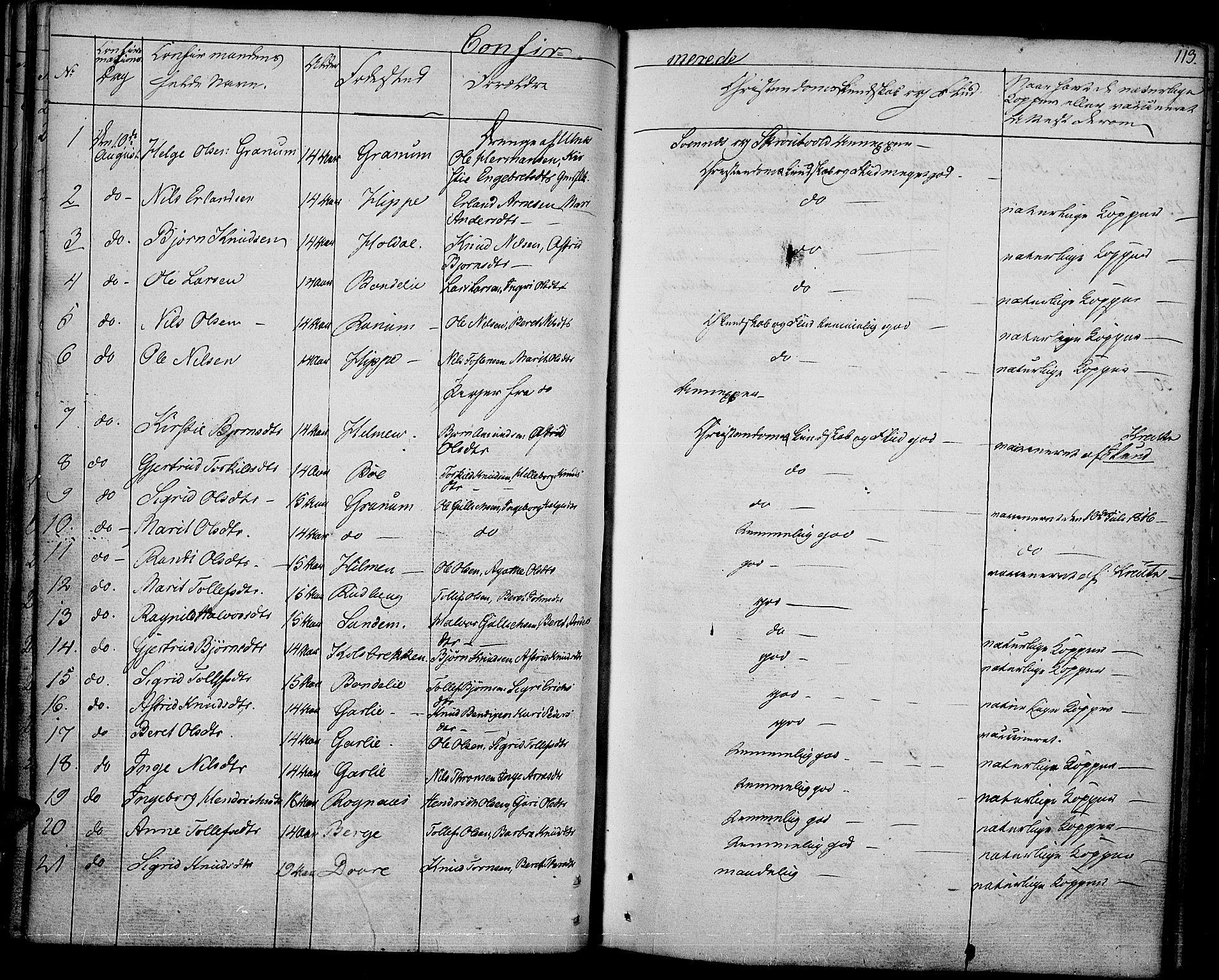 SAH, Nord-Aurdal prestekontor, Ministerialbok nr. 3, 1828-1841, s. 113