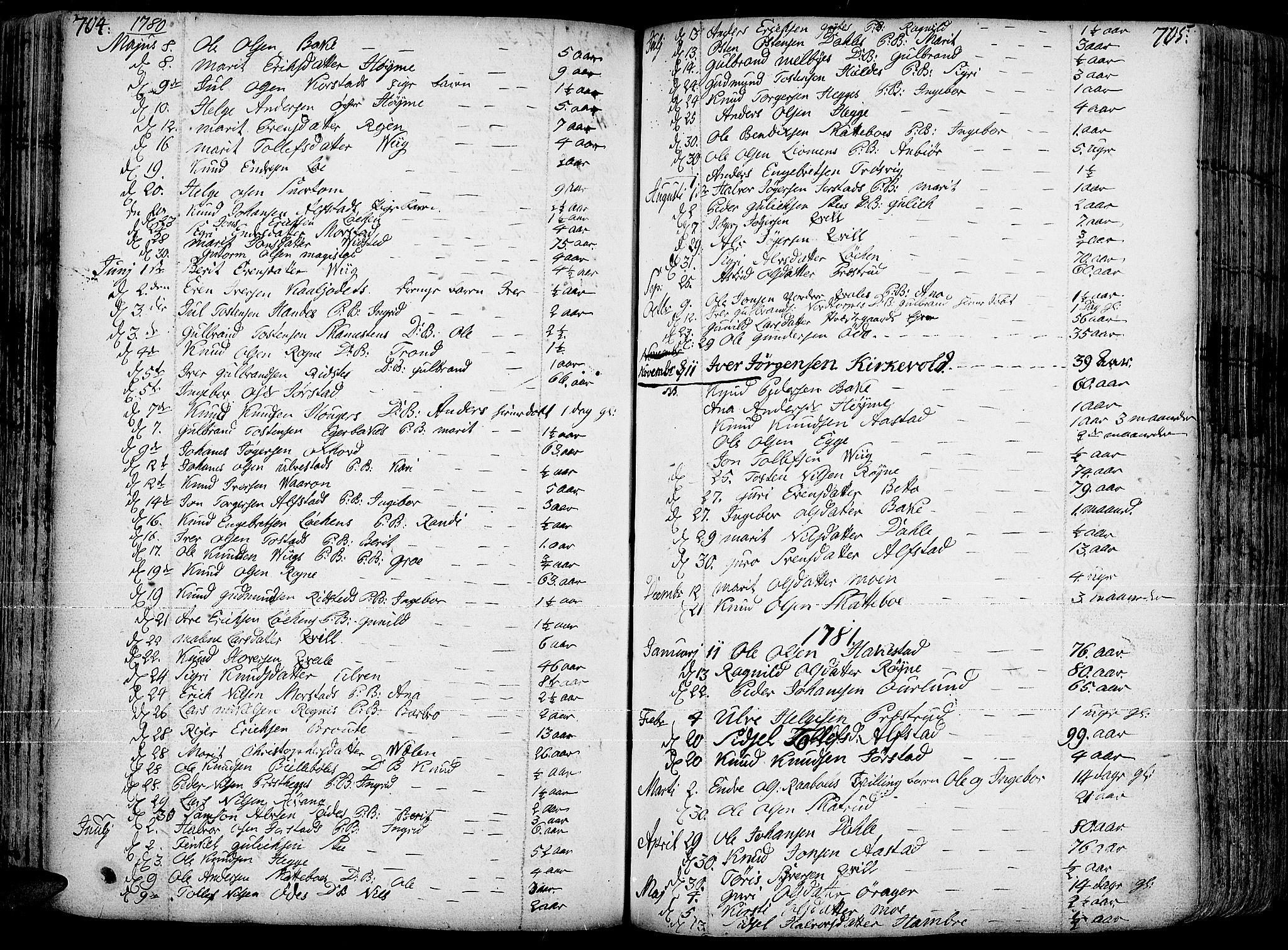 SAH, Slidre prestekontor, Ministerialbok nr. 1, 1724-1814, s. 704-705